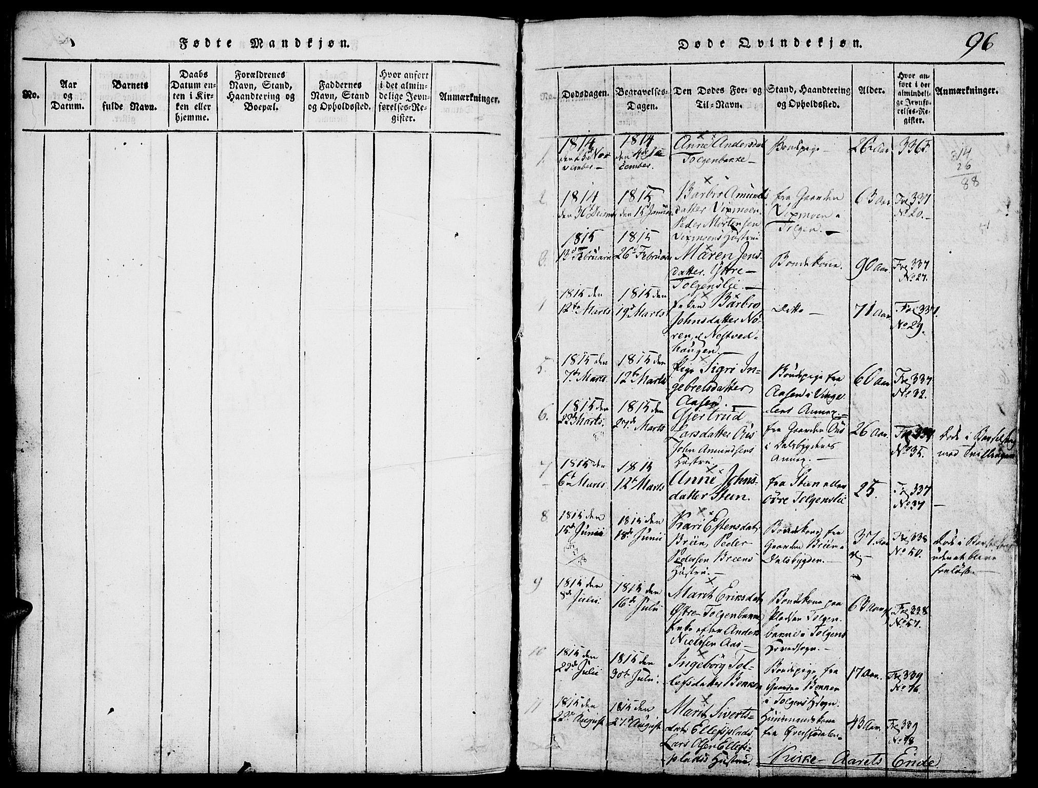 SAH, Tolga prestekontor, K/L0004: Ministerialbok nr. 4, 1815-1836, s. 96