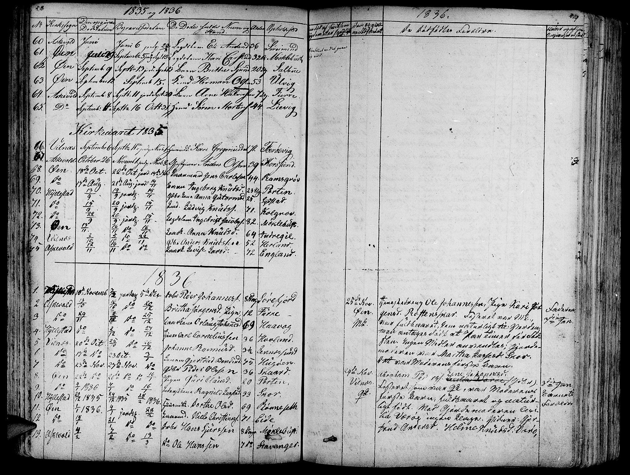 SAB, Askvoll Sokneprestembete, Ministerialbok nr. A 10, 1821-1844, s. 518-519