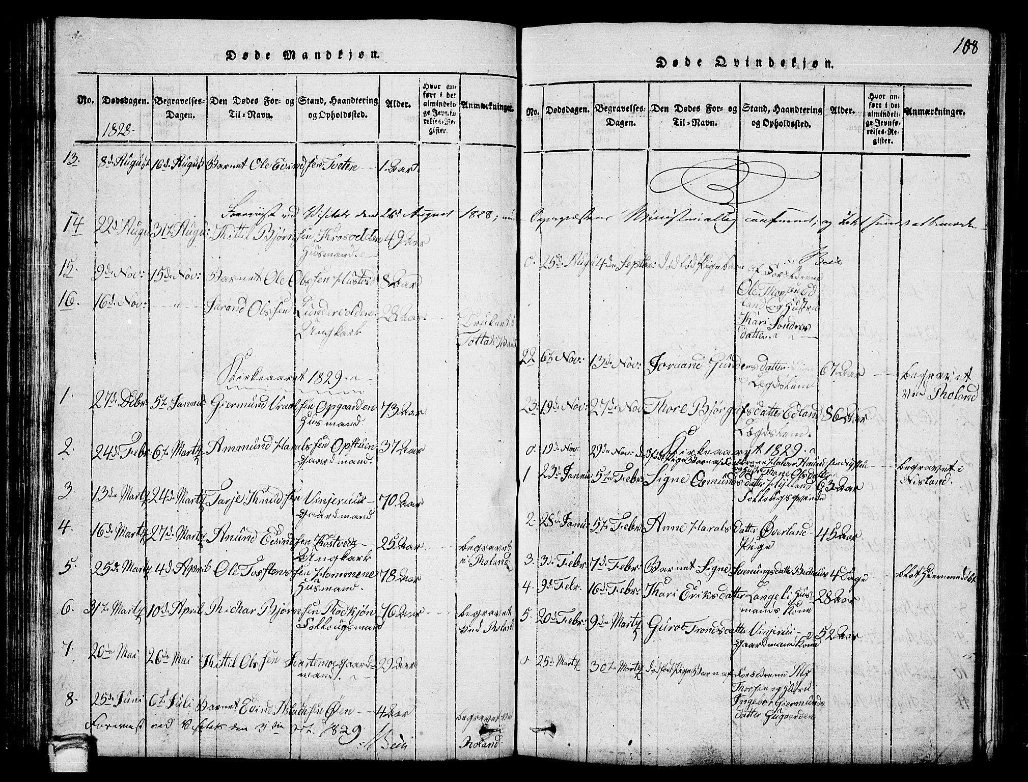 SAKO, Vinje kirkebøker, G/Ga/L0001: Klokkerbok nr. I 1, 1814-1843, s. 108