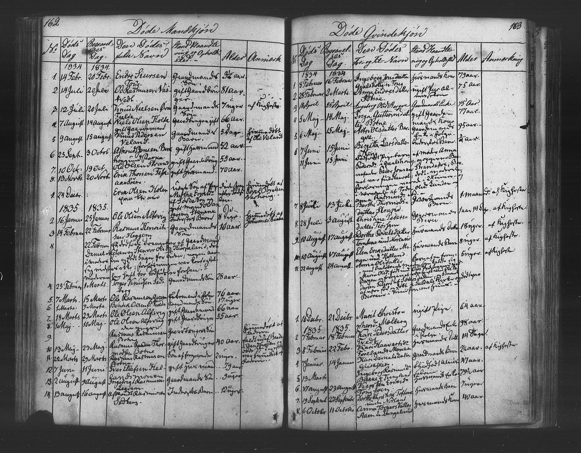 SAST, Strand sokneprestkontor, H/Ha/Haa/L0006: Ministerialbok nr. A 6, 1834-1854, s. 162-163