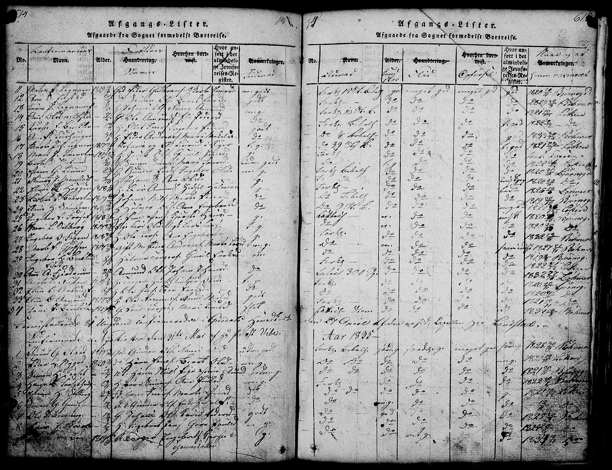 SAH, Gausdal prestekontor, Klokkerbok nr. 1, 1817-1848, s. 614-615