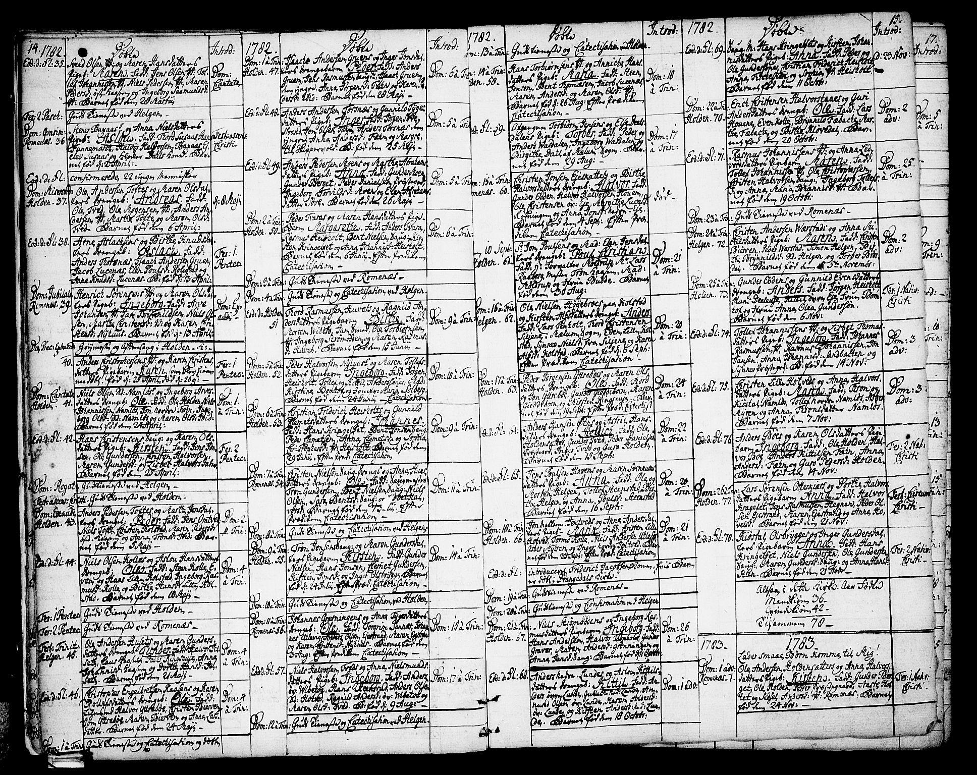 SAKO, Holla kirkebøker, F/Fa/L0002: Ministerialbok nr. 2, 1779-1814, s. 14-15