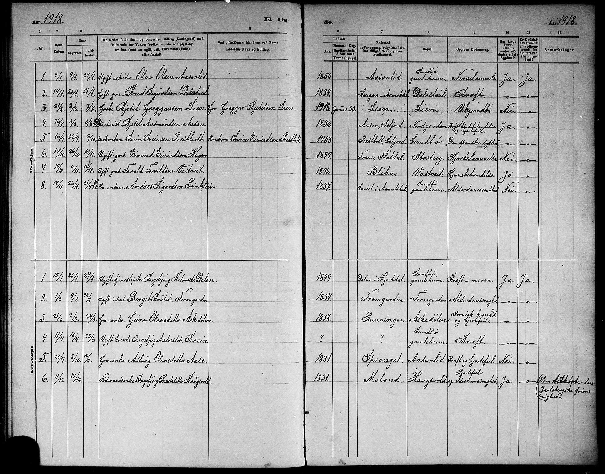 SAKO, Seljord kirkebøker, G/Gb/L0004: Klokkerbok nr. II 4, 1885-1921