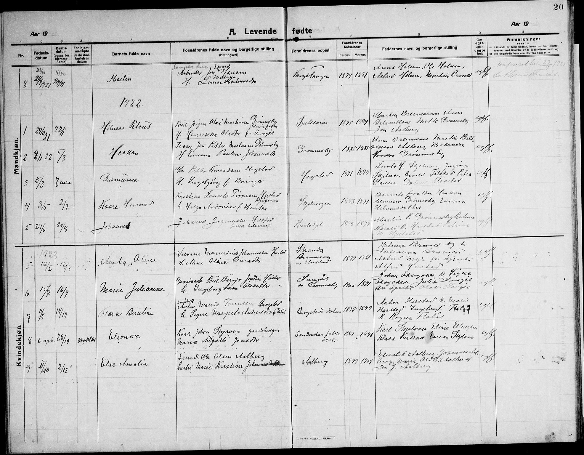 SAT, Ministerialprotokoller, klokkerbøker og fødselsregistre - Nord-Trøndelag, 732/L0319: Klokkerbok nr. 732C03, 1911-1945, s. 20