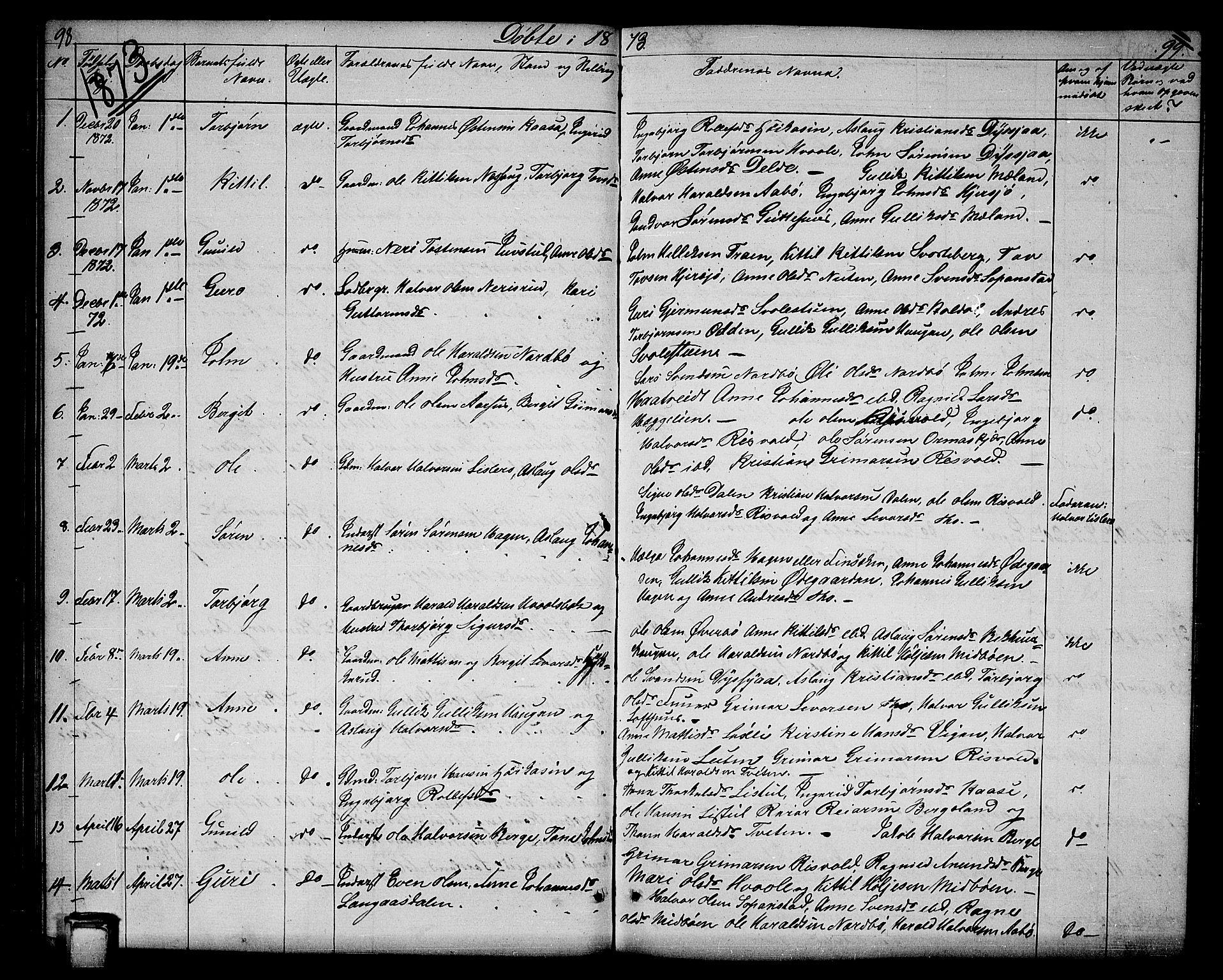 SAKO, Hjartdal kirkebøker, G/Ga/L0002: Klokkerbok nr. I 2, 1854-1888, s. 98-99