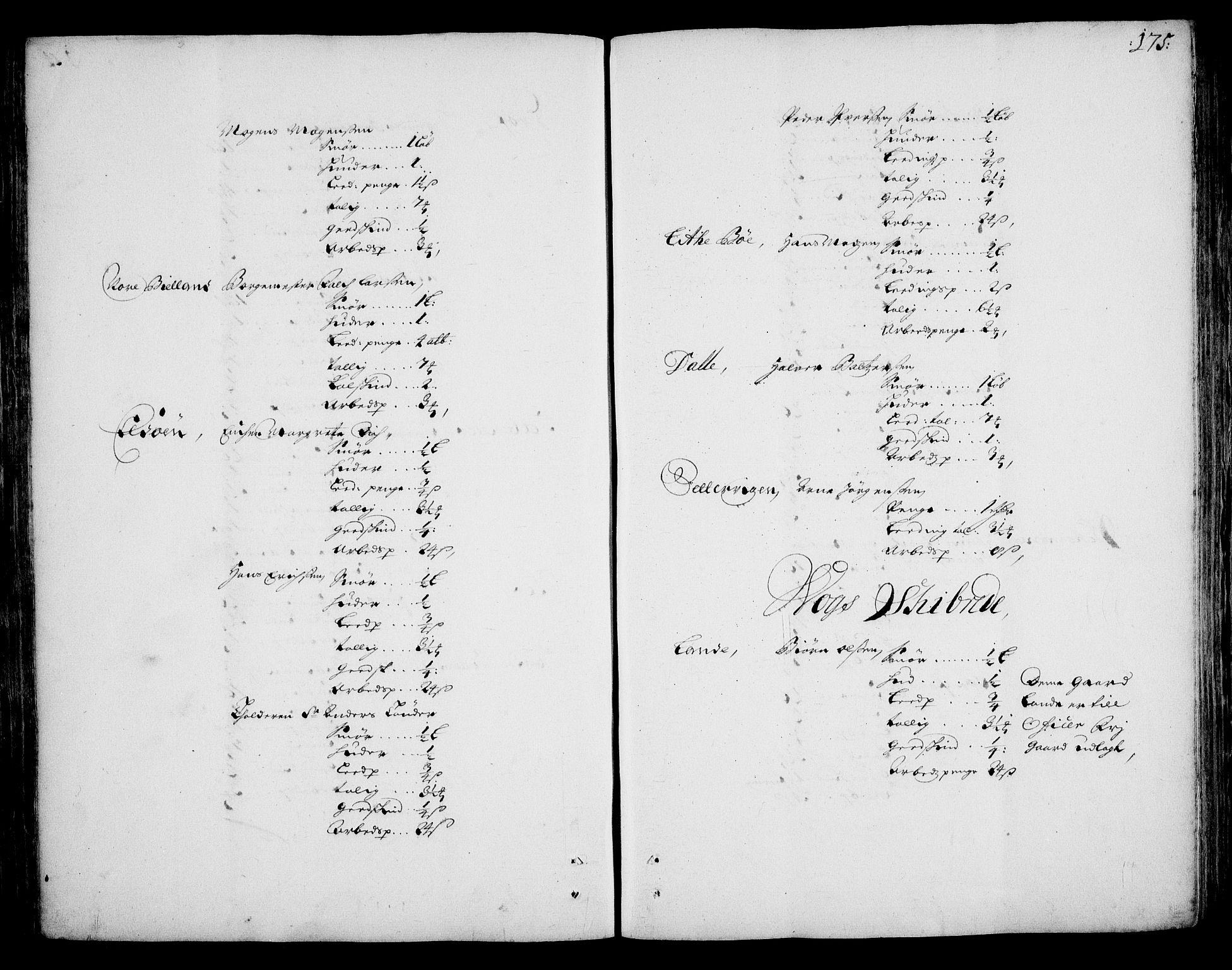 RA, Rentekammeret inntil 1814, Realistisk ordnet avdeling, On/L0002: [Jj 3]: Besiktigelsesforretninger over Halsnøy klosters gods, 1659-1703, s. 174b-175a