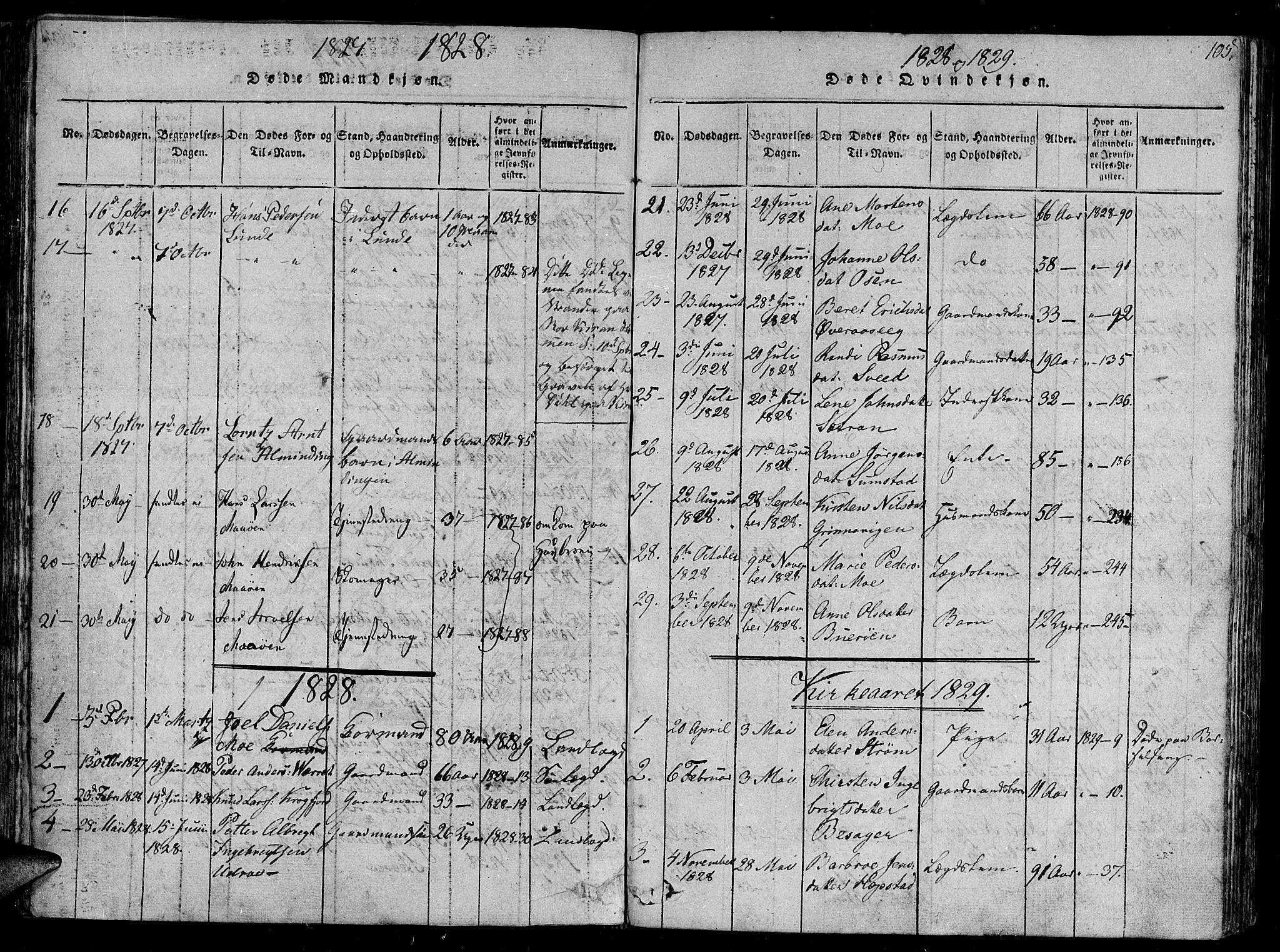 SAT, Ministerialprotokoller, klokkerbøker og fødselsregistre - Sør-Trøndelag, 657/L0702: Ministerialbok nr. 657A03, 1818-1831, s. 105