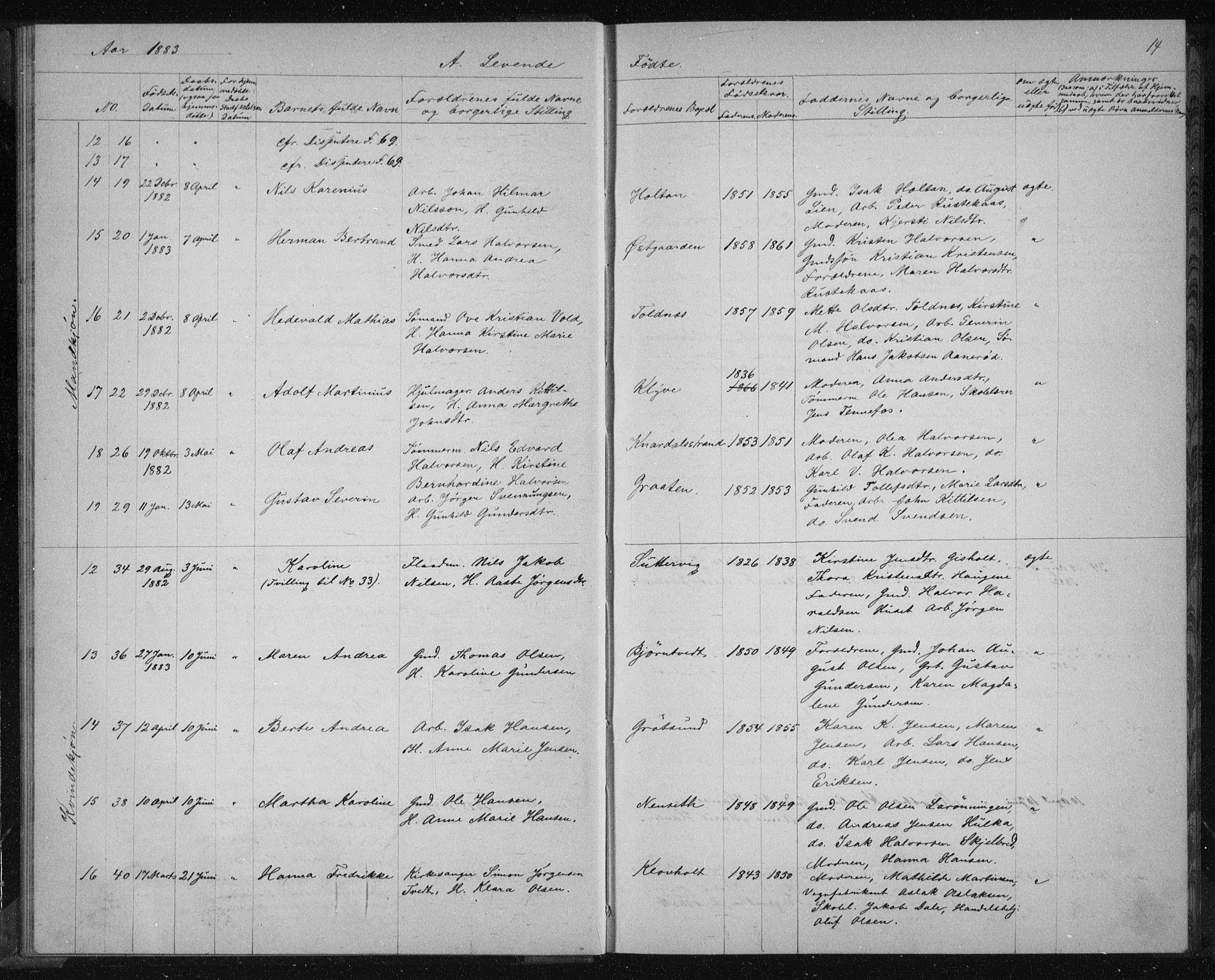SAKO, Solum kirkebøker, G/Ga/L0006: Klokkerbok nr. I 6, 1882-1883, s. 14