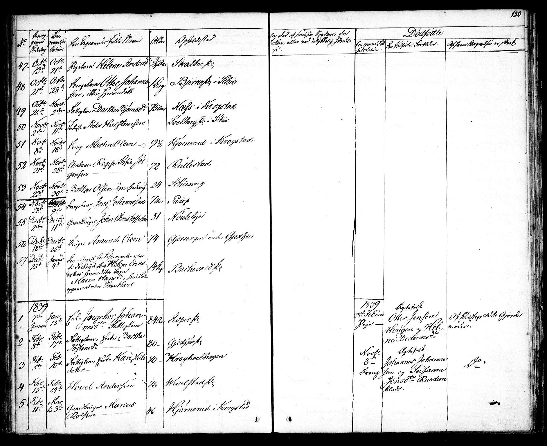 SAO, Kråkstad prestekontor Kirkebøker, F/Fa/L0005: Ministerialbok nr. I 5, 1837-1847, s. 150