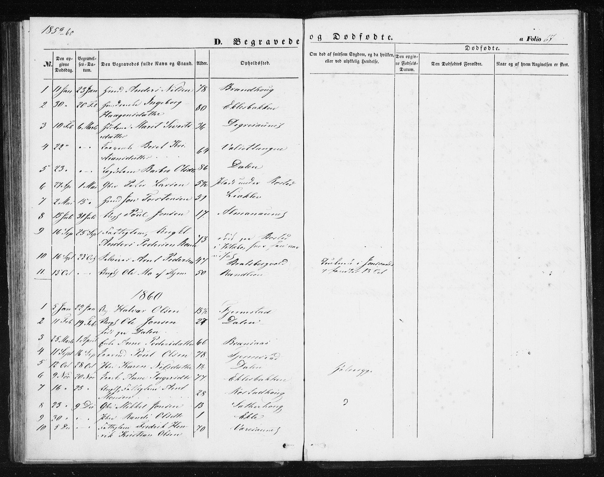 SAT, Ministerialprotokoller, klokkerbøker og fødselsregistre - Sør-Trøndelag, 608/L0332: Ministerialbok nr. 608A01, 1848-1861, s. 67