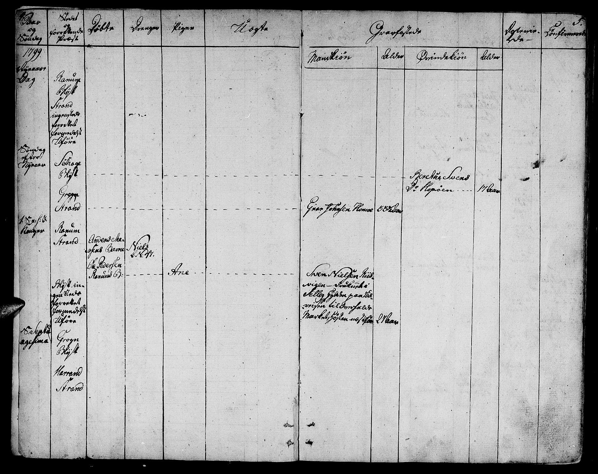 SAT, Ministerialprotokoller, klokkerbøker og fødselsregistre - Nord-Trøndelag, 764/L0545: Ministerialbok nr. 764A05, 1799-1816, s. 4-5