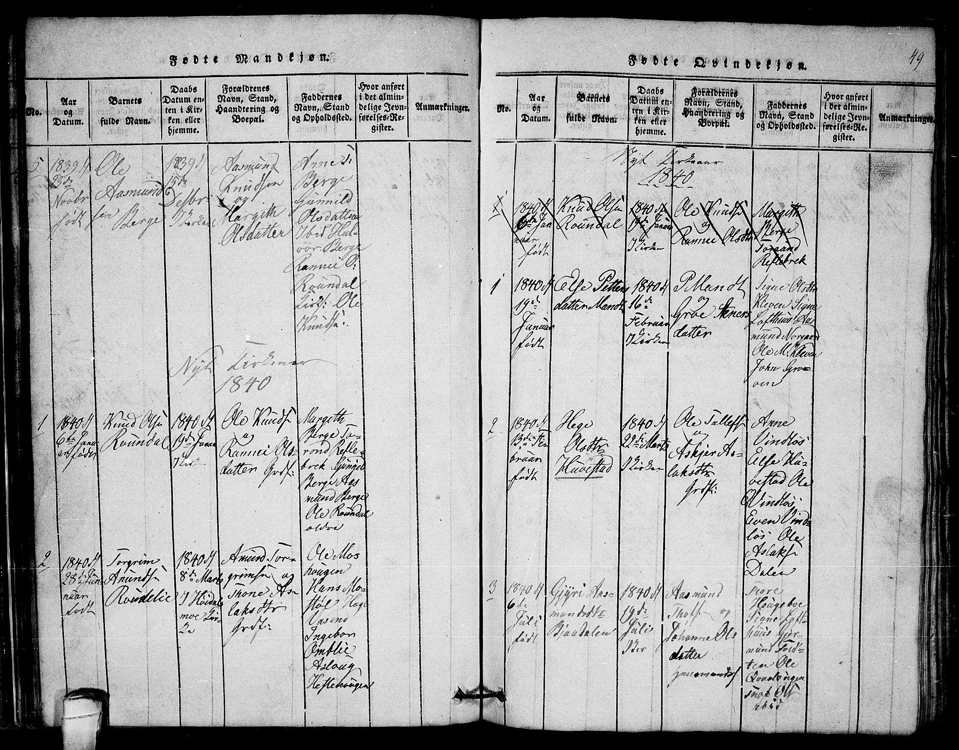 SAKO, Lårdal kirkebøker, G/Gb/L0001: Klokkerbok nr. II 1, 1815-1865, s. 49