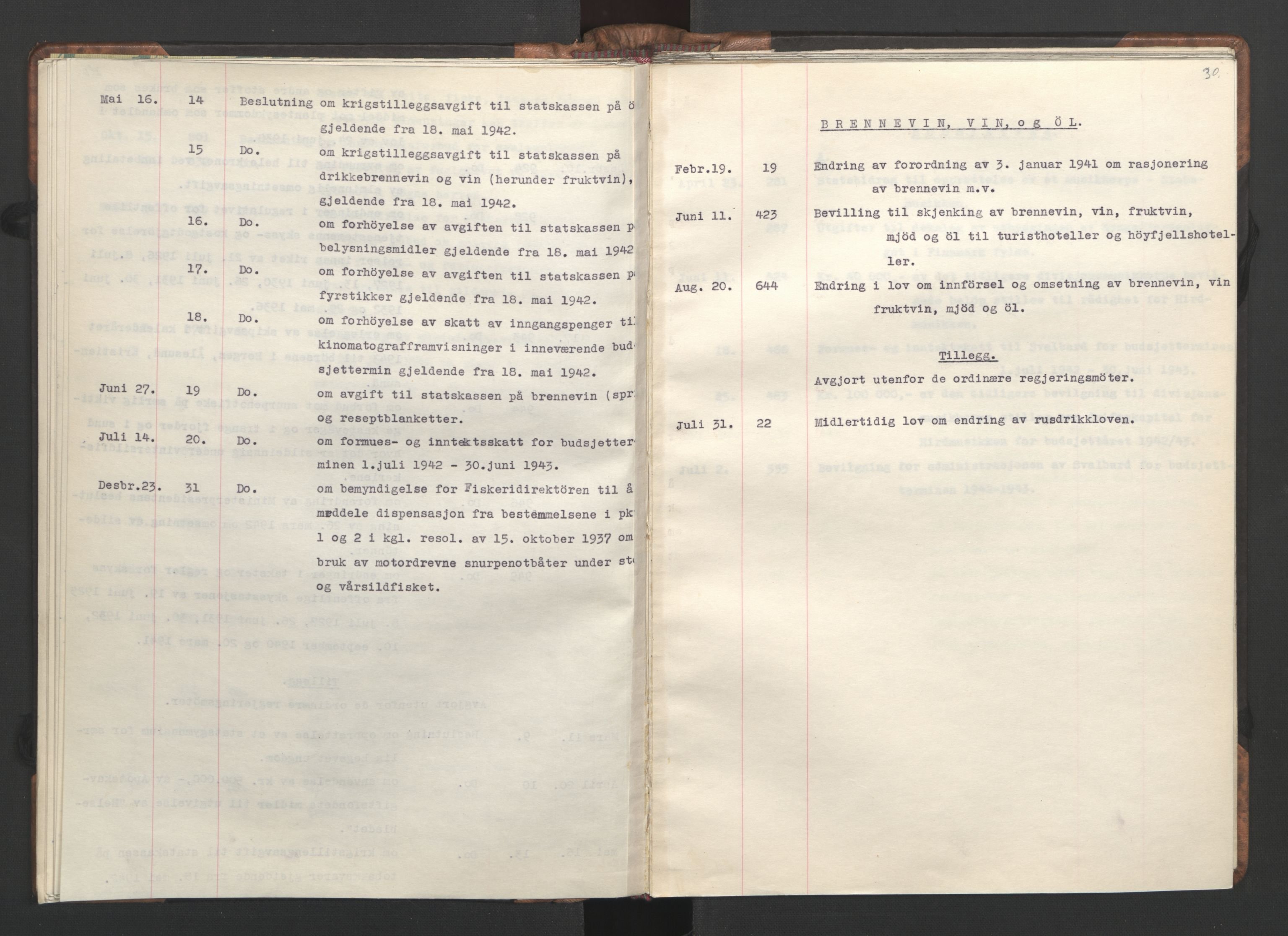 RA, NS-administrasjonen 1940-1945 (Statsrådsekretariatet, de kommisariske statsråder mm), D/Da/L0002: Register (RA j.nr. 985/1943, tilgangsnr. 17/1943), 1942, s. 29b-30a