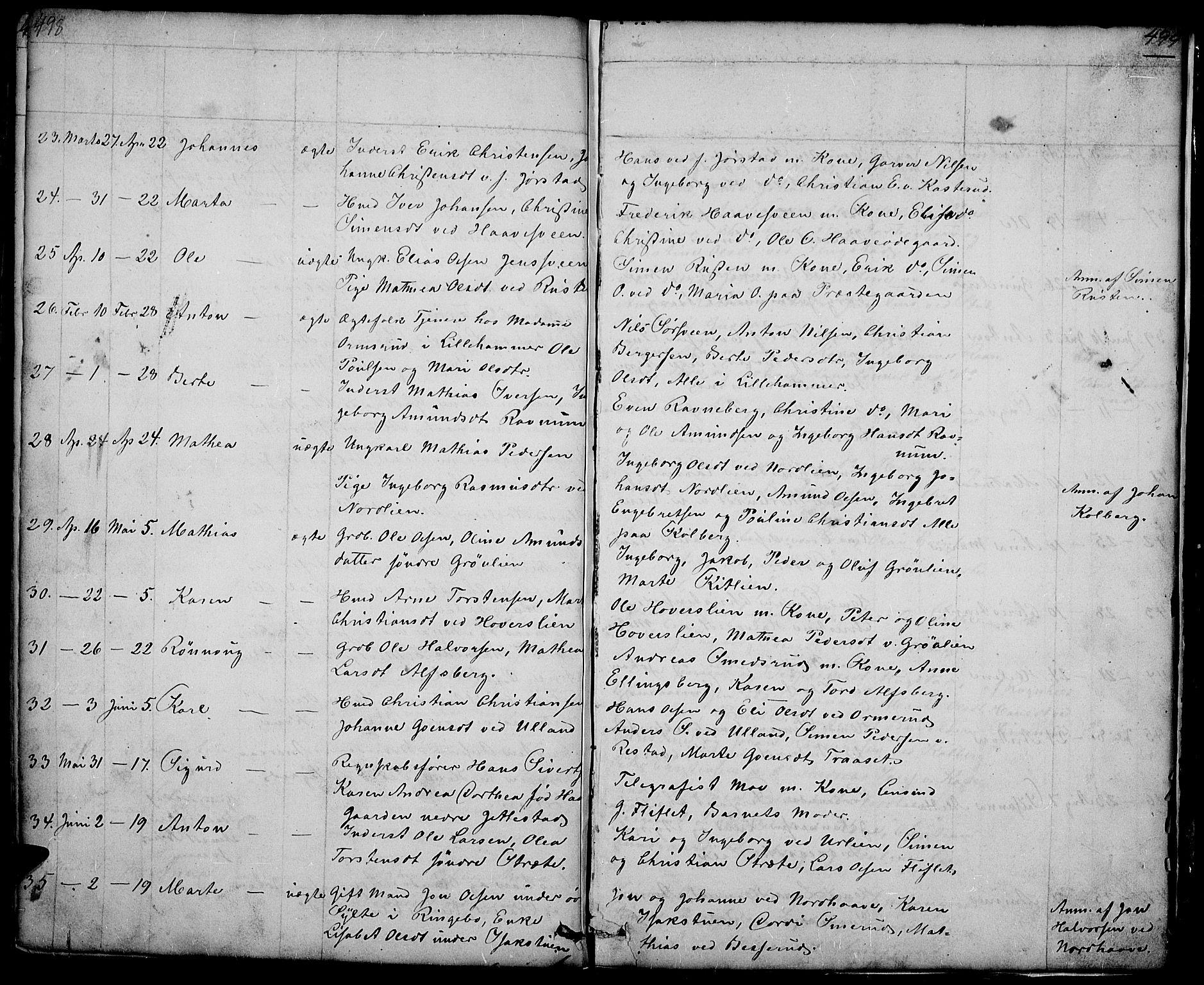 SAH, Fåberg prestekontor, H/Ha/Hab/L0005: Klokkerbok nr. 5, 1837-1864, s. 498-499