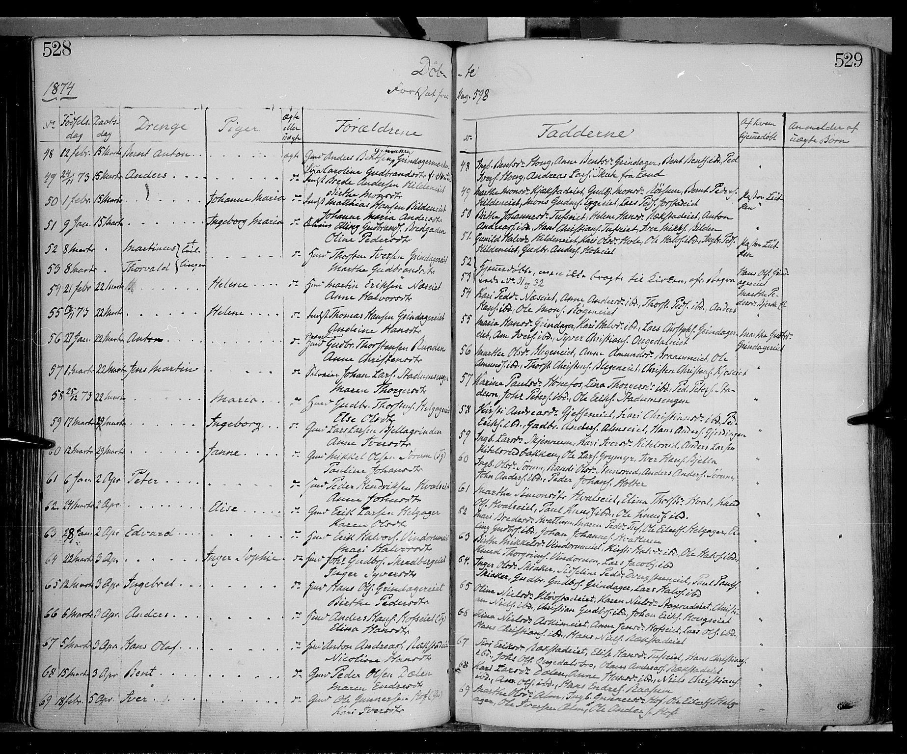 SAH, Gran prestekontor, Ministerialbok nr. 12, 1856-1874, s. 528-529