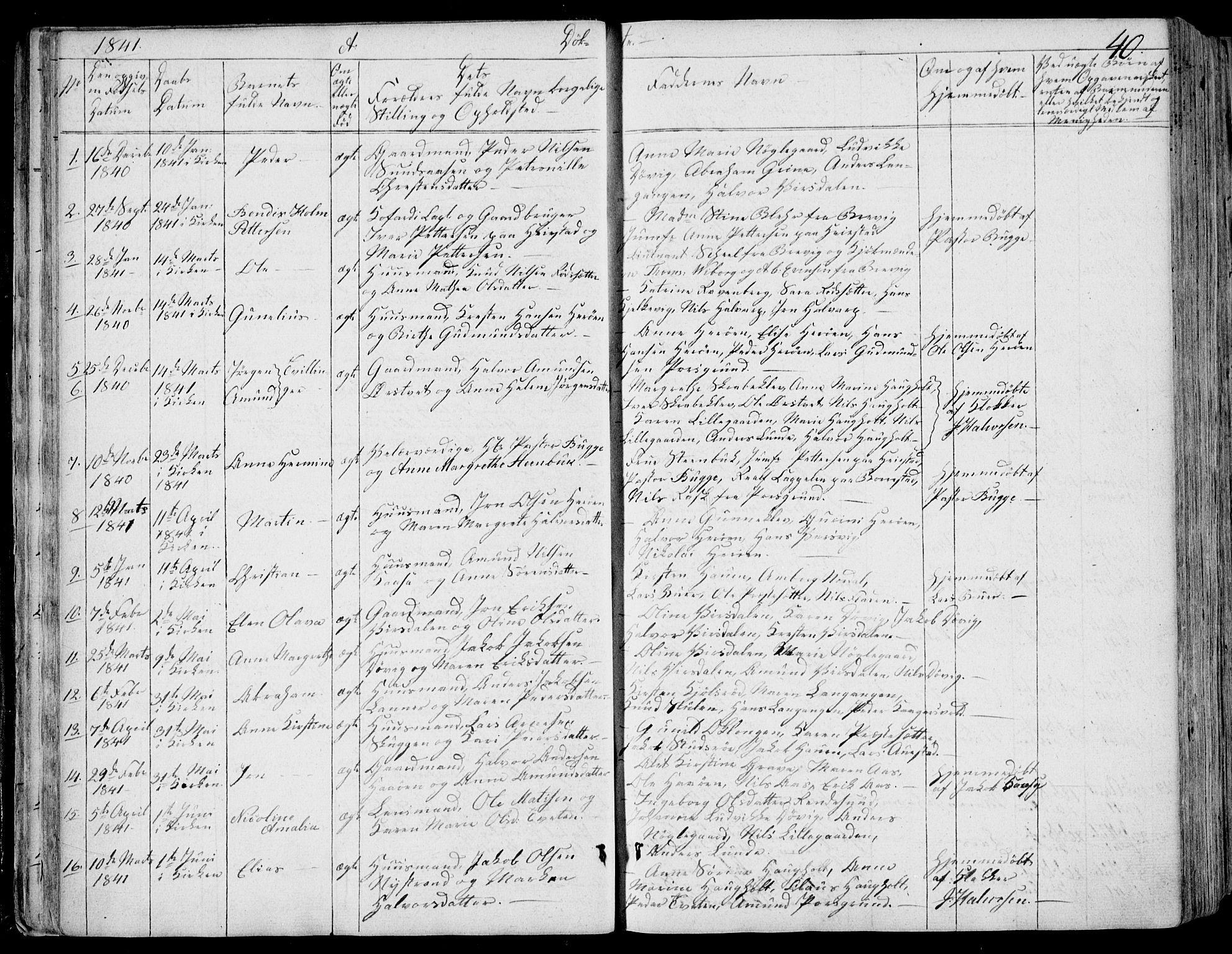 SAKO, Eidanger kirkebøker, F/Fa/L0008: Ministerialbok nr. 8, 1831-1858, s. 40