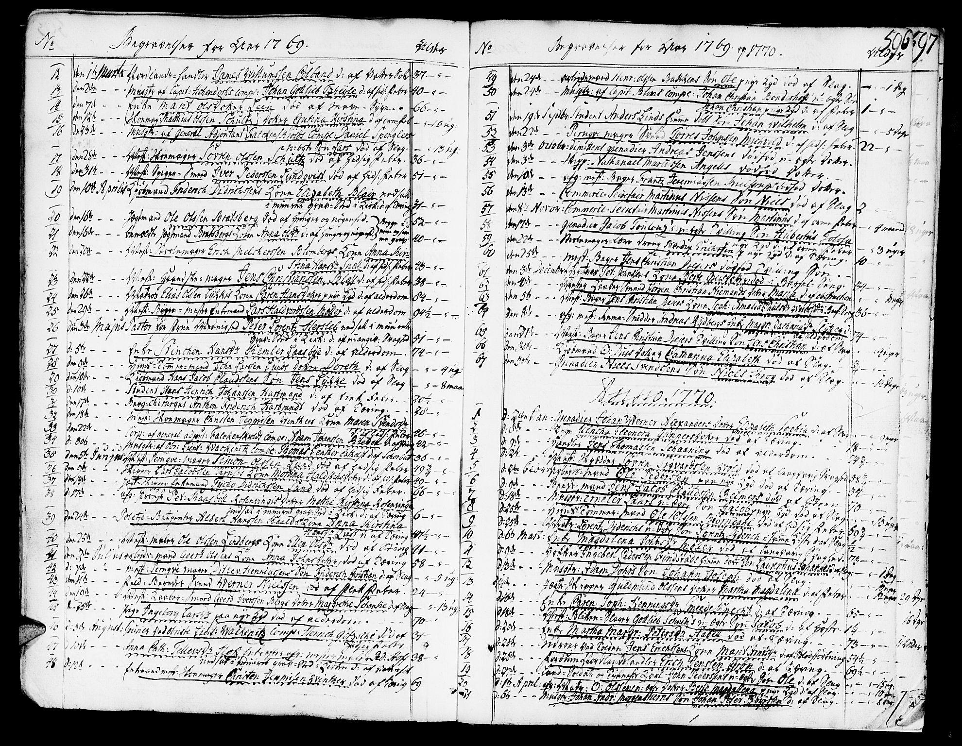 SAT, Ministerialprotokoller, klokkerbøker og fødselsregistre - Sør-Trøndelag, 602/L0103: Ministerialbok nr. 602A01, 1732-1774, s. 596