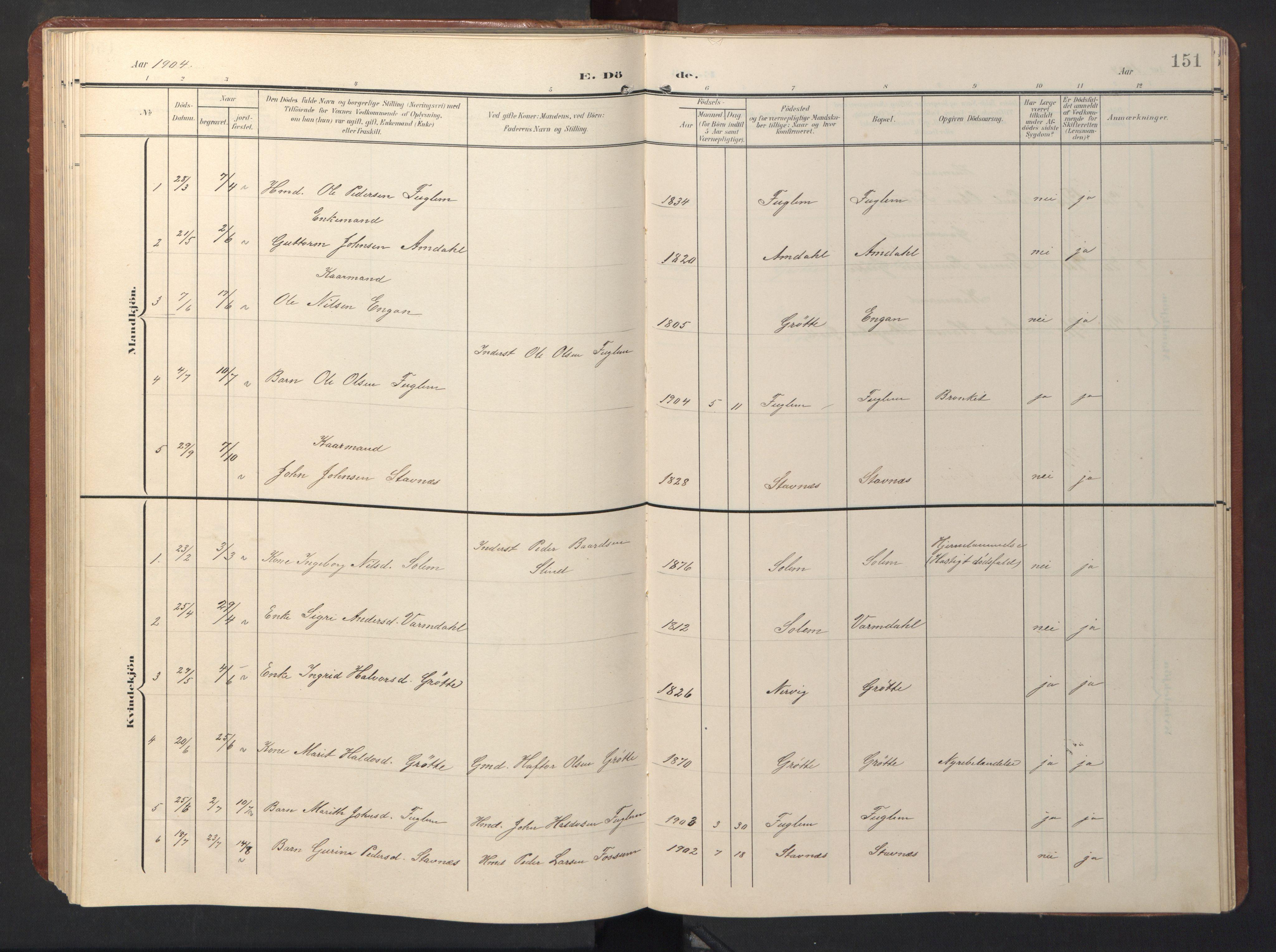 SAT, Ministerialprotokoller, klokkerbøker og fødselsregistre - Sør-Trøndelag, 696/L1161: Klokkerbok nr. 696C01, 1902-1950, s. 151