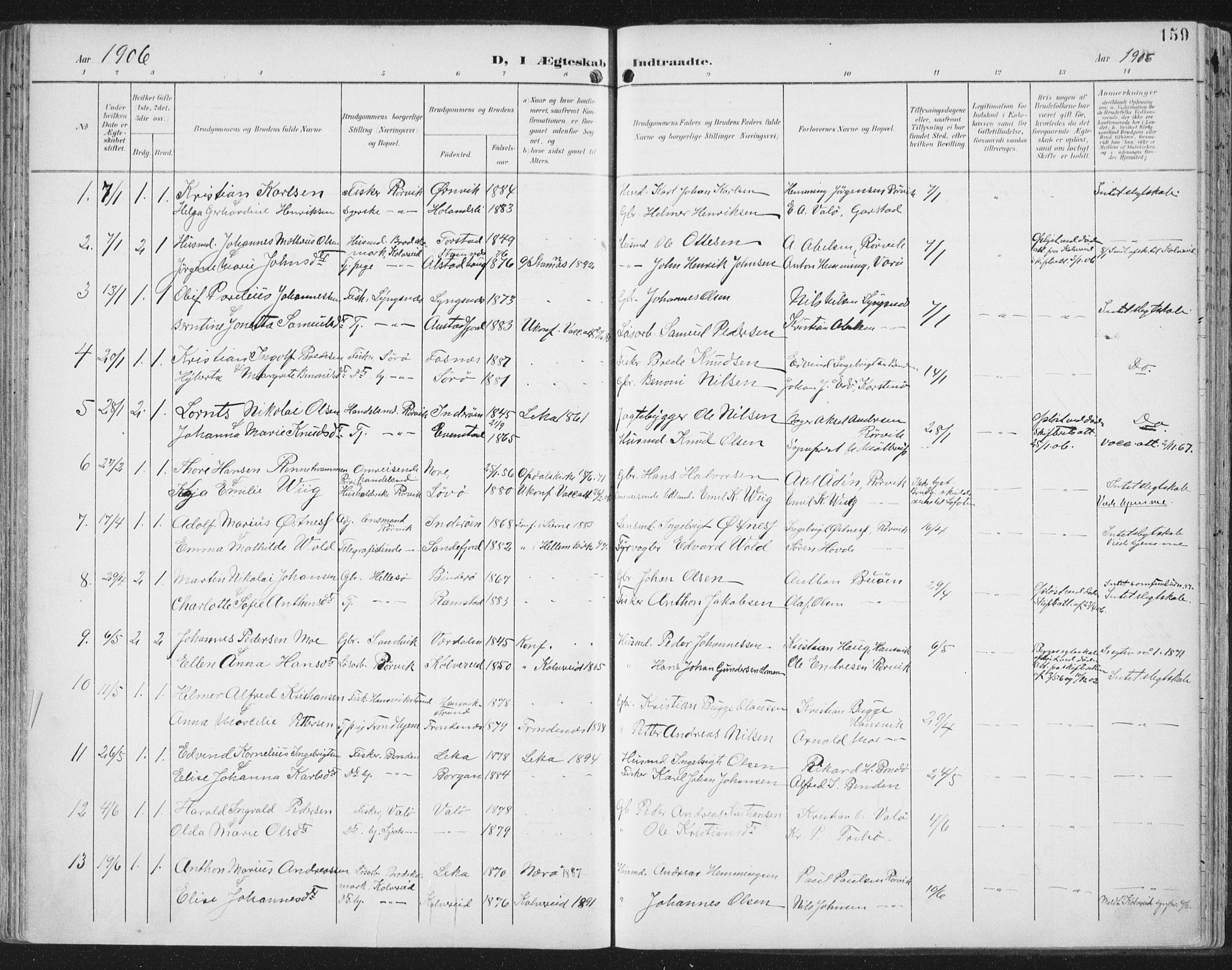 SAT, Ministerialprotokoller, klokkerbøker og fødselsregistre - Nord-Trøndelag, 786/L0688: Ministerialbok nr. 786A04, 1899-1912, s. 159
