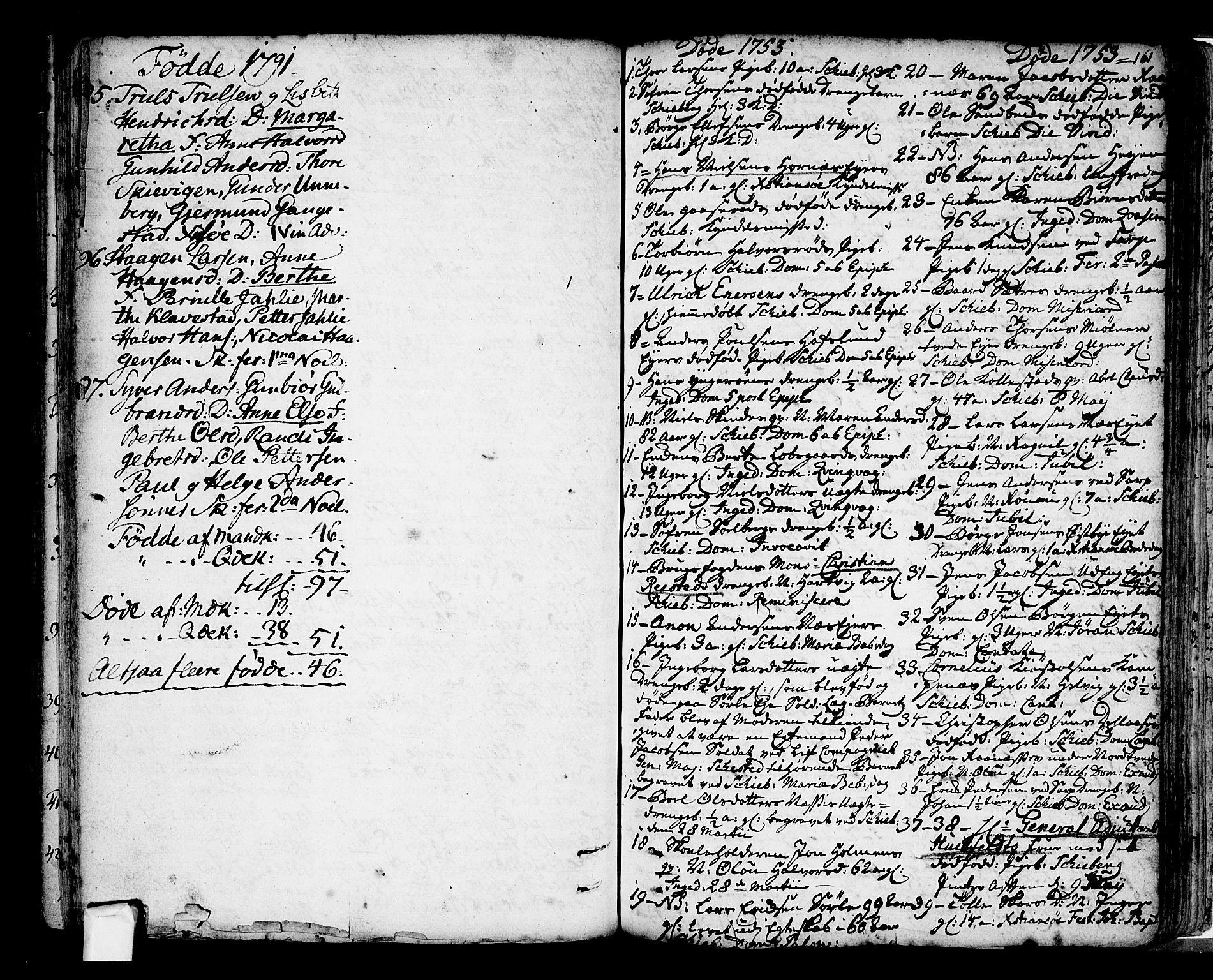 SAO, Skjeberg prestekontor Kirkebøker, F/Fa/L0002: Ministerialbok nr. I 2, 1726-1791, s. 161