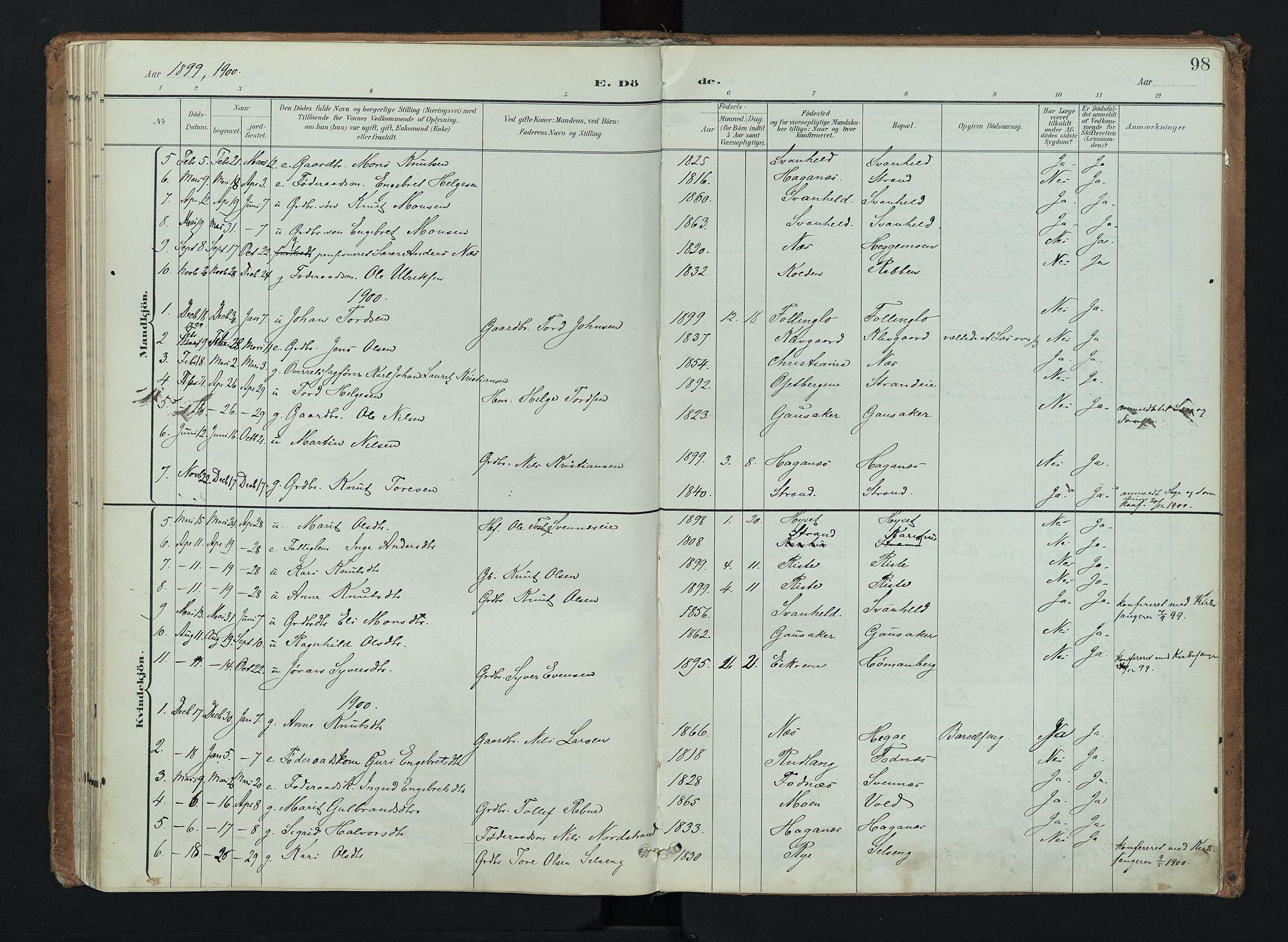 SAH, Nord-Aurdal prestekontor, Ministerialbok nr. 16, 1897-1925, s. 98
