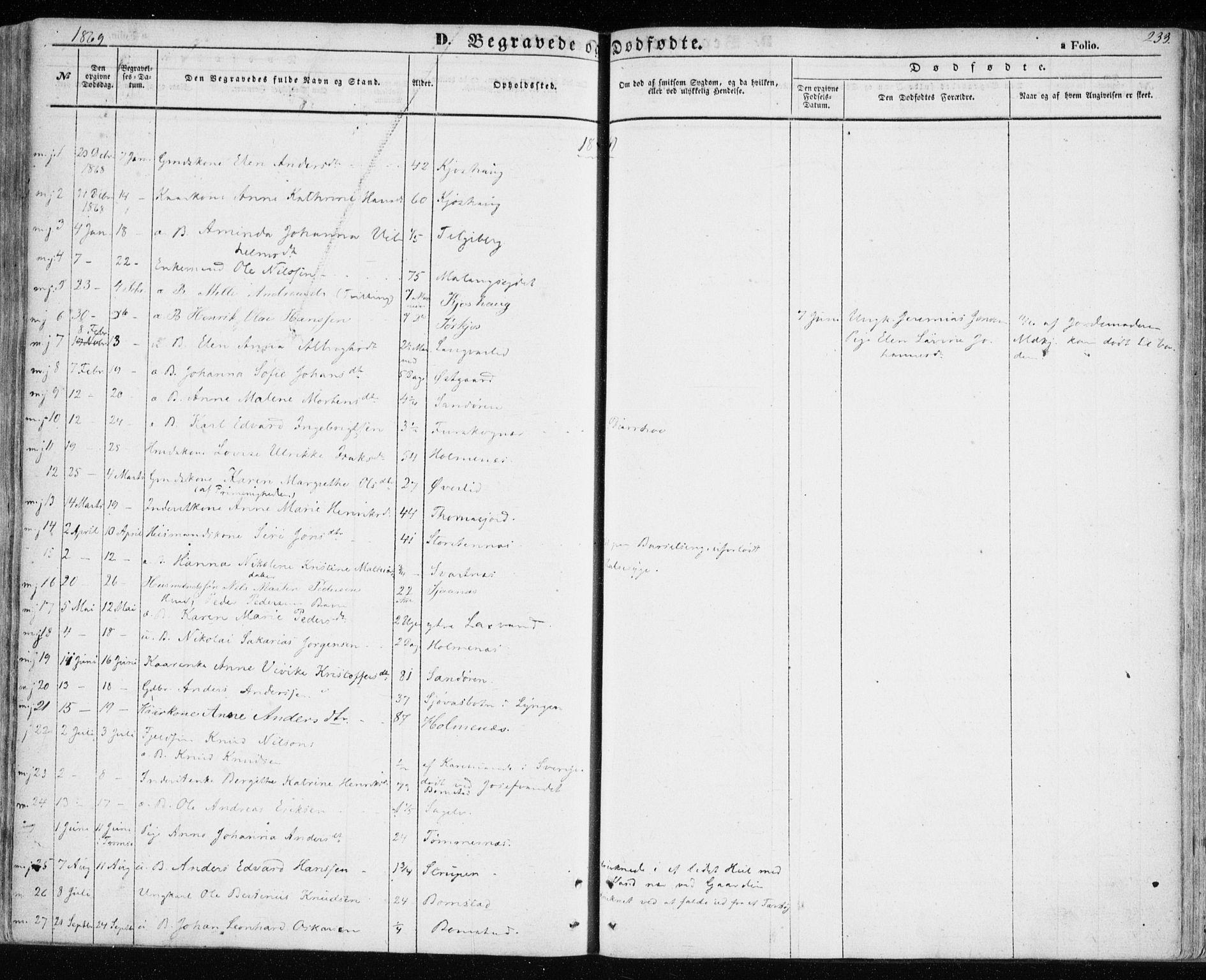 SATØ, Balsfjord sokneprestembete, Ministerialbok nr. 3, 1856-1870, s. 233
