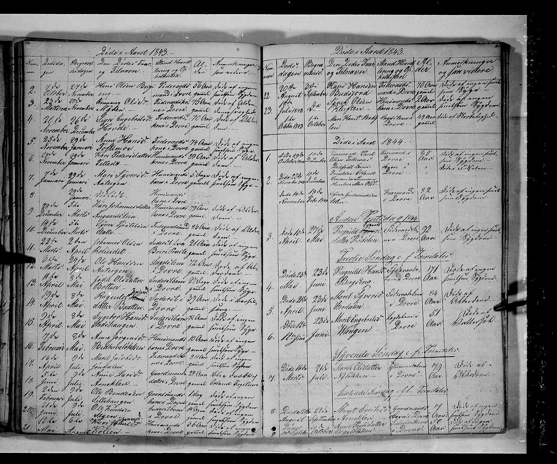 SAH, Lesja prestekontor, Klokkerbok nr. 3, 1842-1862, s. 104-105