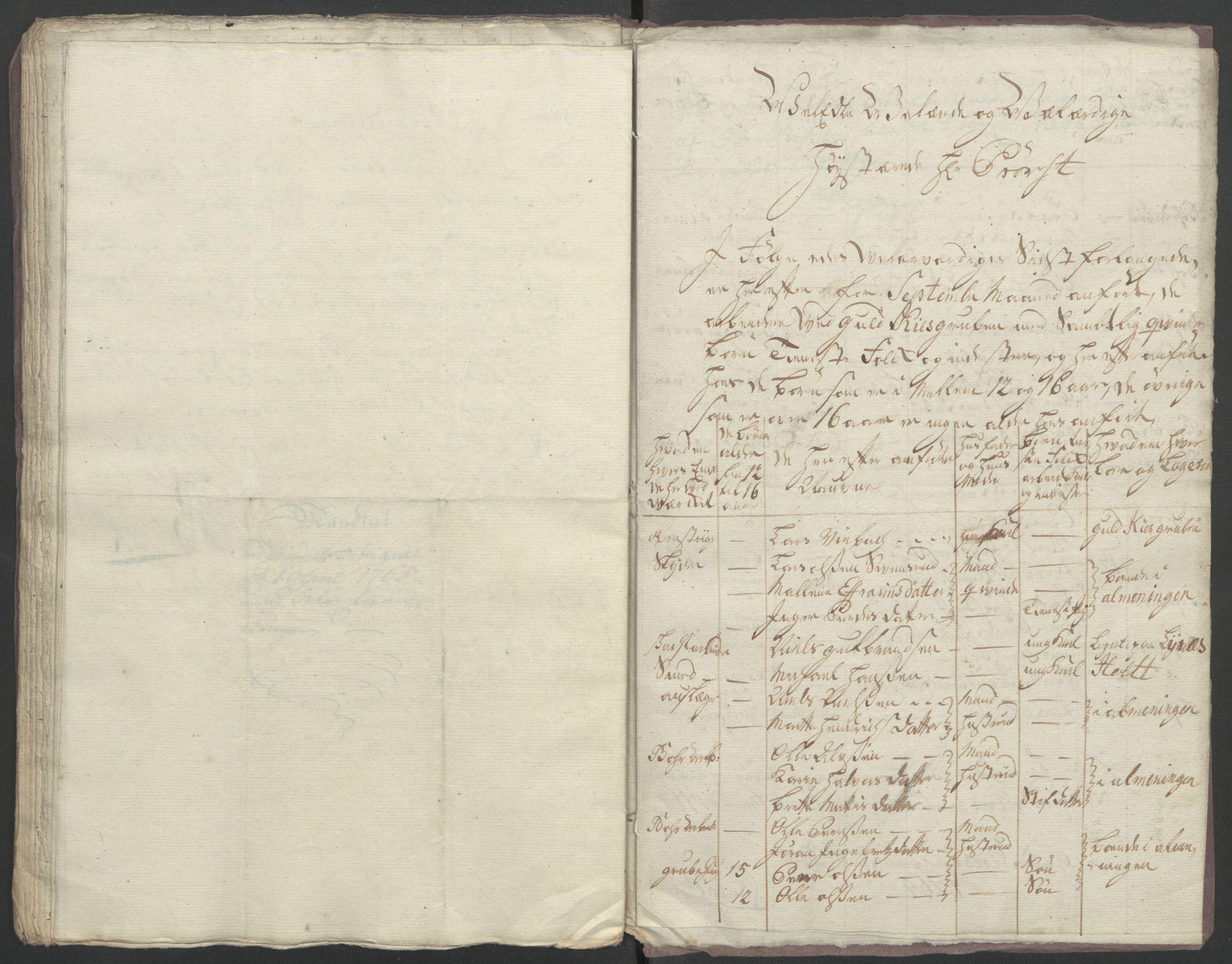 RA, Rentekammeret inntil 1814, Reviderte regnskaper, Fogderegnskap, R12/L0804: Ekstraskatten Øvre Romerike, 1764, s. 235