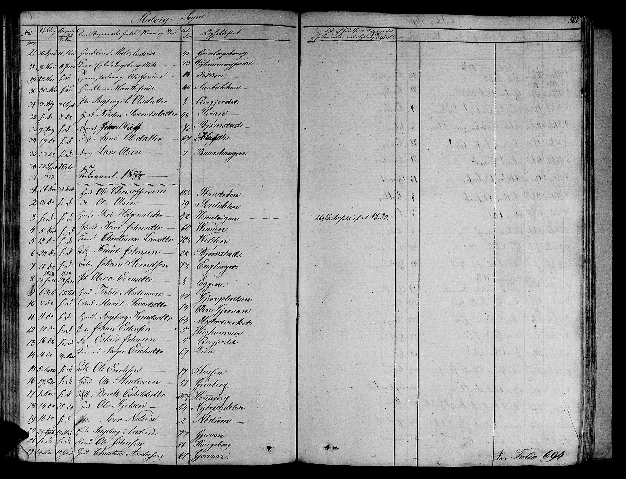 SAT, Ministerialprotokoller, klokkerbøker og fødselsregistre - Sør-Trøndelag, 606/L0288: Ministerialbok nr. 606A04 /3, 1826-1840, s. 502