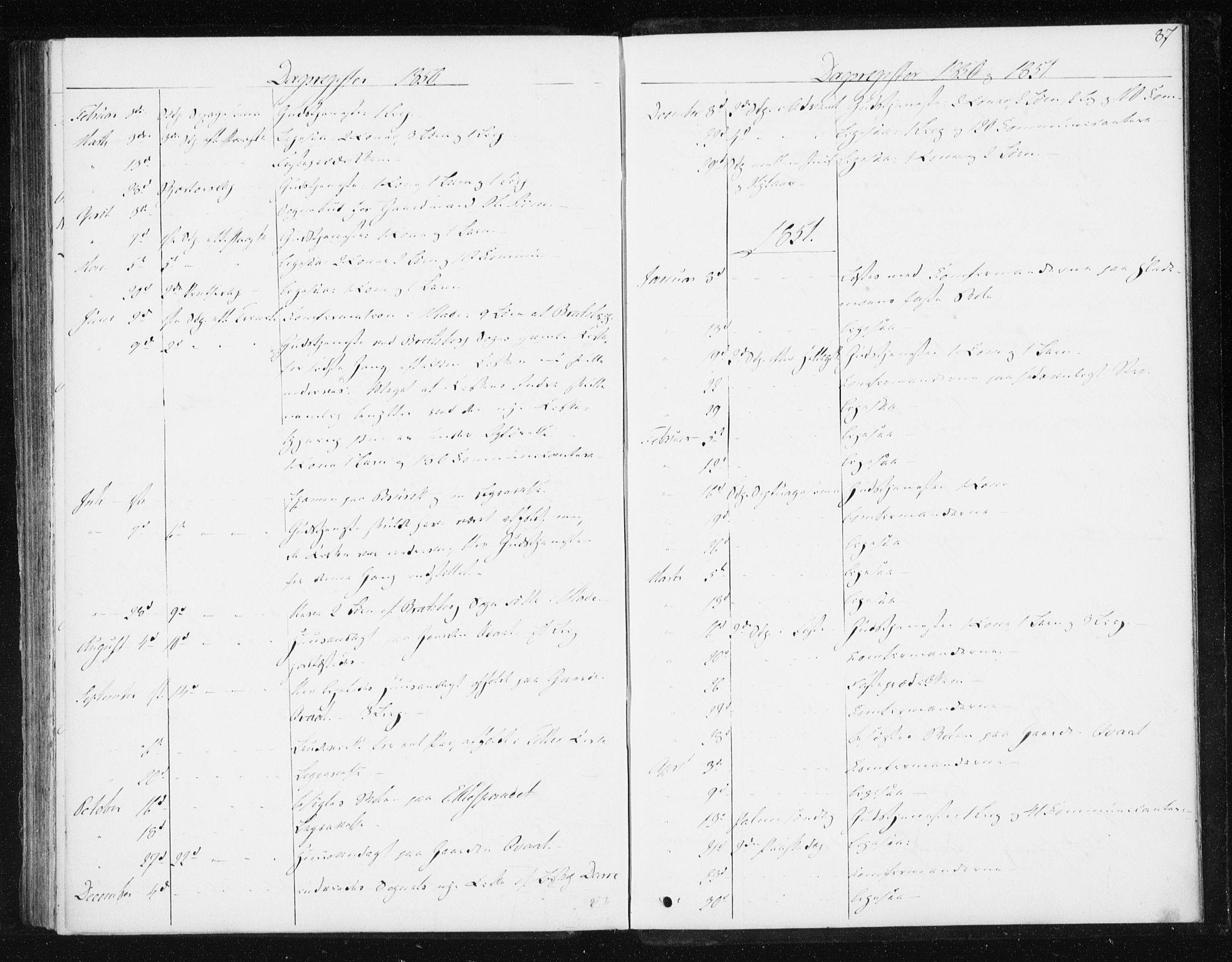 SAT, Ministerialprotokoller, klokkerbøker og fødselsregistre - Sør-Trøndelag, 608/L0332: Ministerialbok nr. 608A01, 1848-1861, s. 87