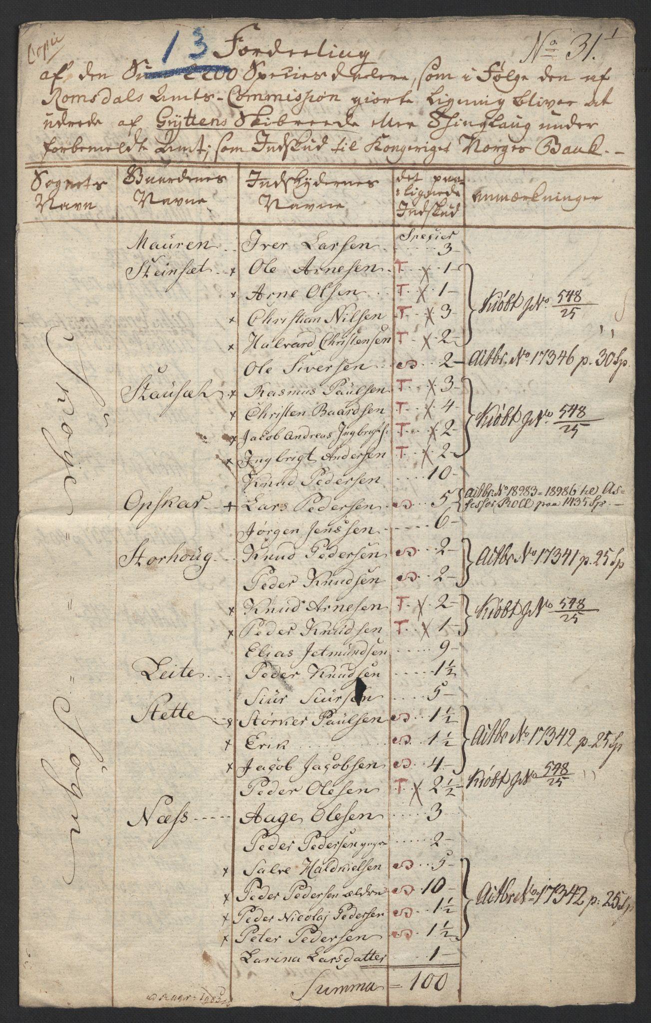 NOBA, Norges Bank/Sølvskatten 1816*, 1816, s. 105