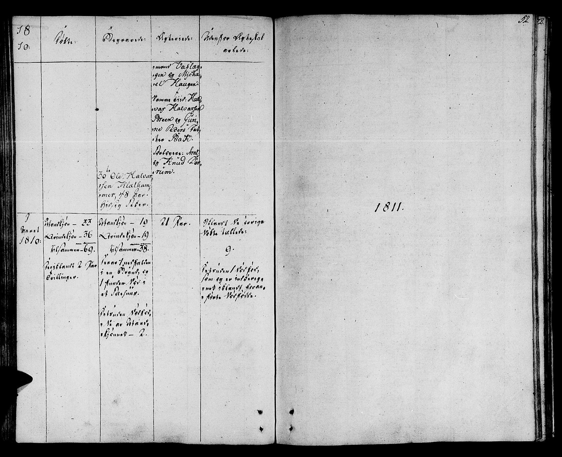 SAT, Ministerialprotokoller, klokkerbøker og fødselsregistre - Sør-Trøndelag, 678/L0894: Ministerialbok nr. 678A04, 1806-1815, s. 52