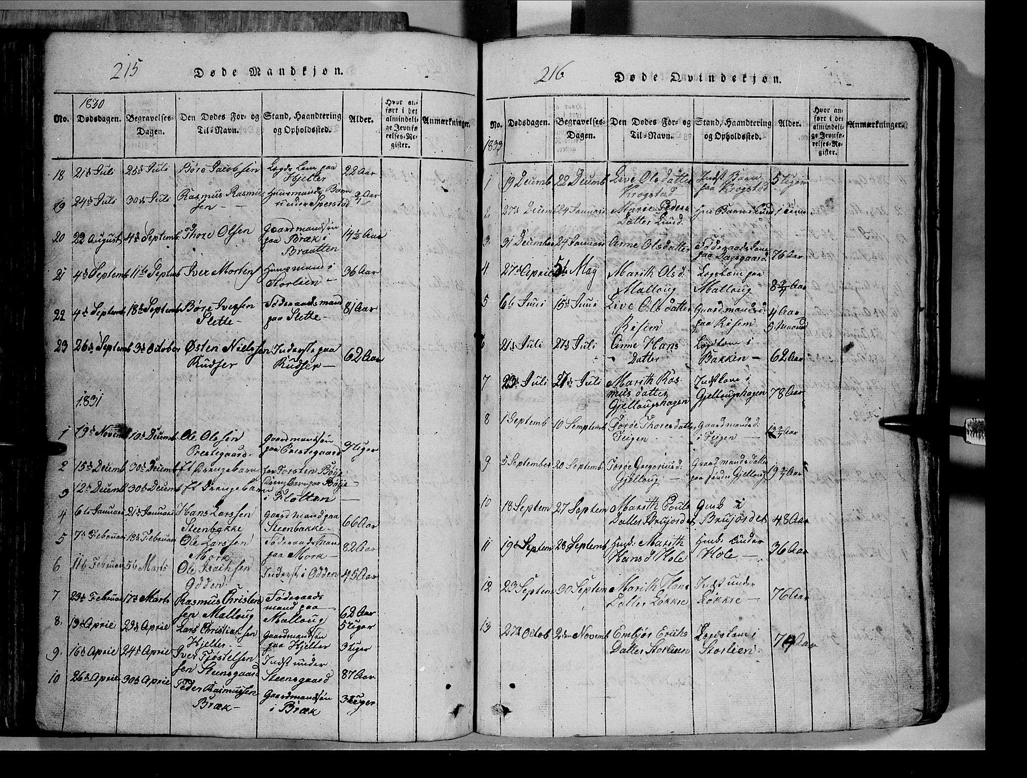 SAH, Lom prestekontor, L/L0003: Klokkerbok nr. 3, 1815-1844, s. 215-216