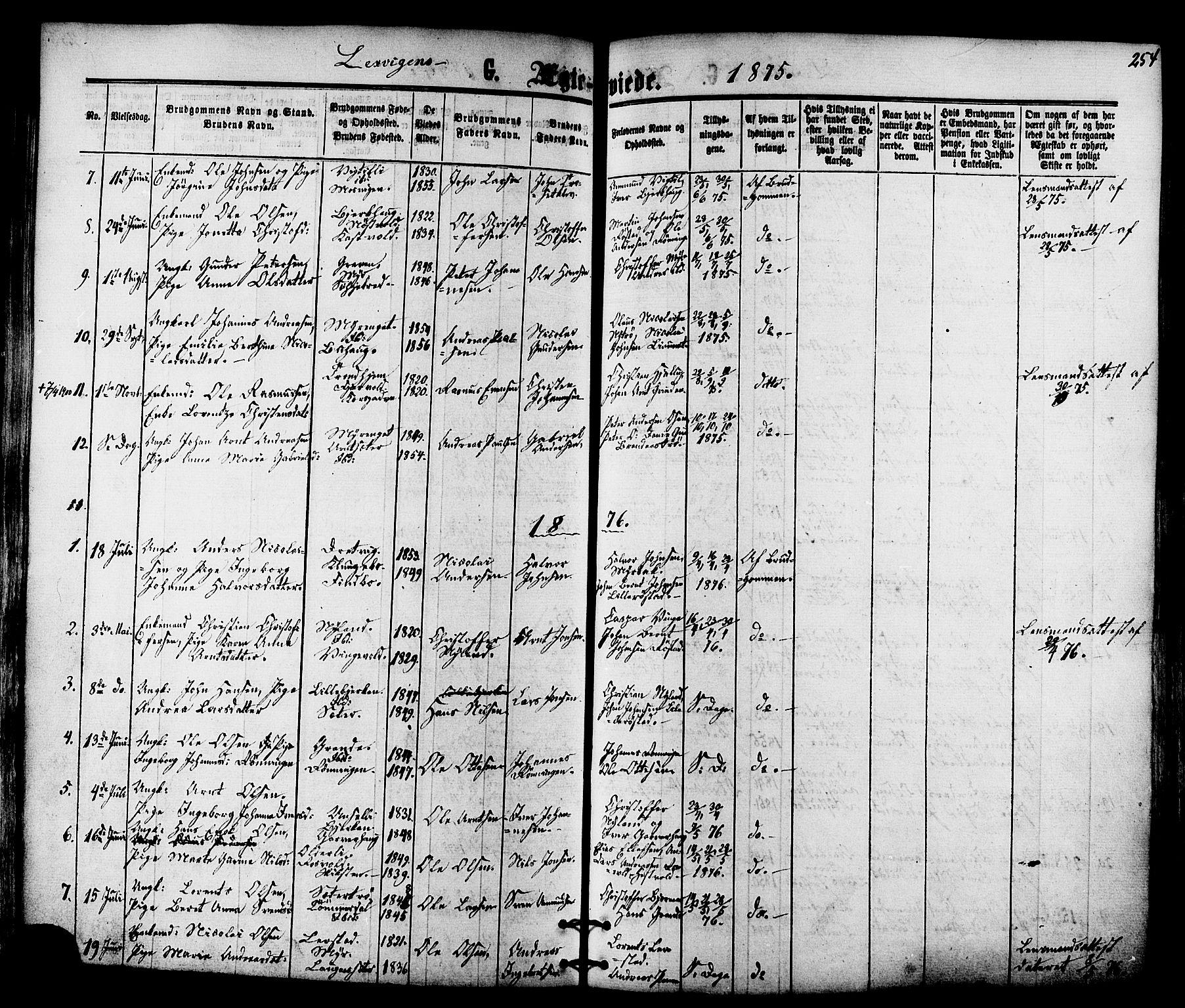 SAT, Ministerialprotokoller, klokkerbøker og fødselsregistre - Nord-Trøndelag, 701/L0009: Ministerialbok nr. 701A09 /1, 1864-1882, s. 254