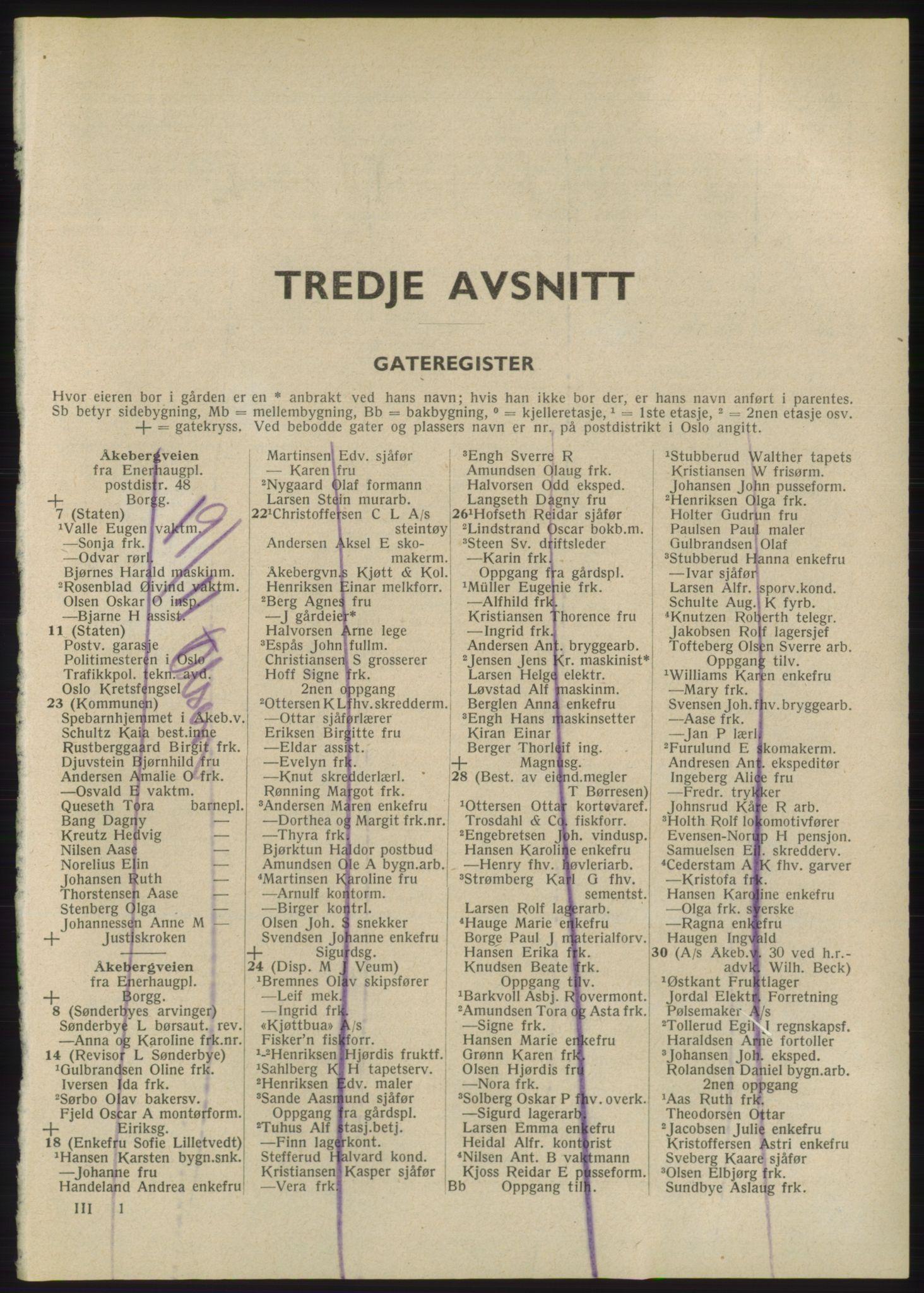 RA, Oslo adressebok (publikasjon)*, 1947, s. 1401