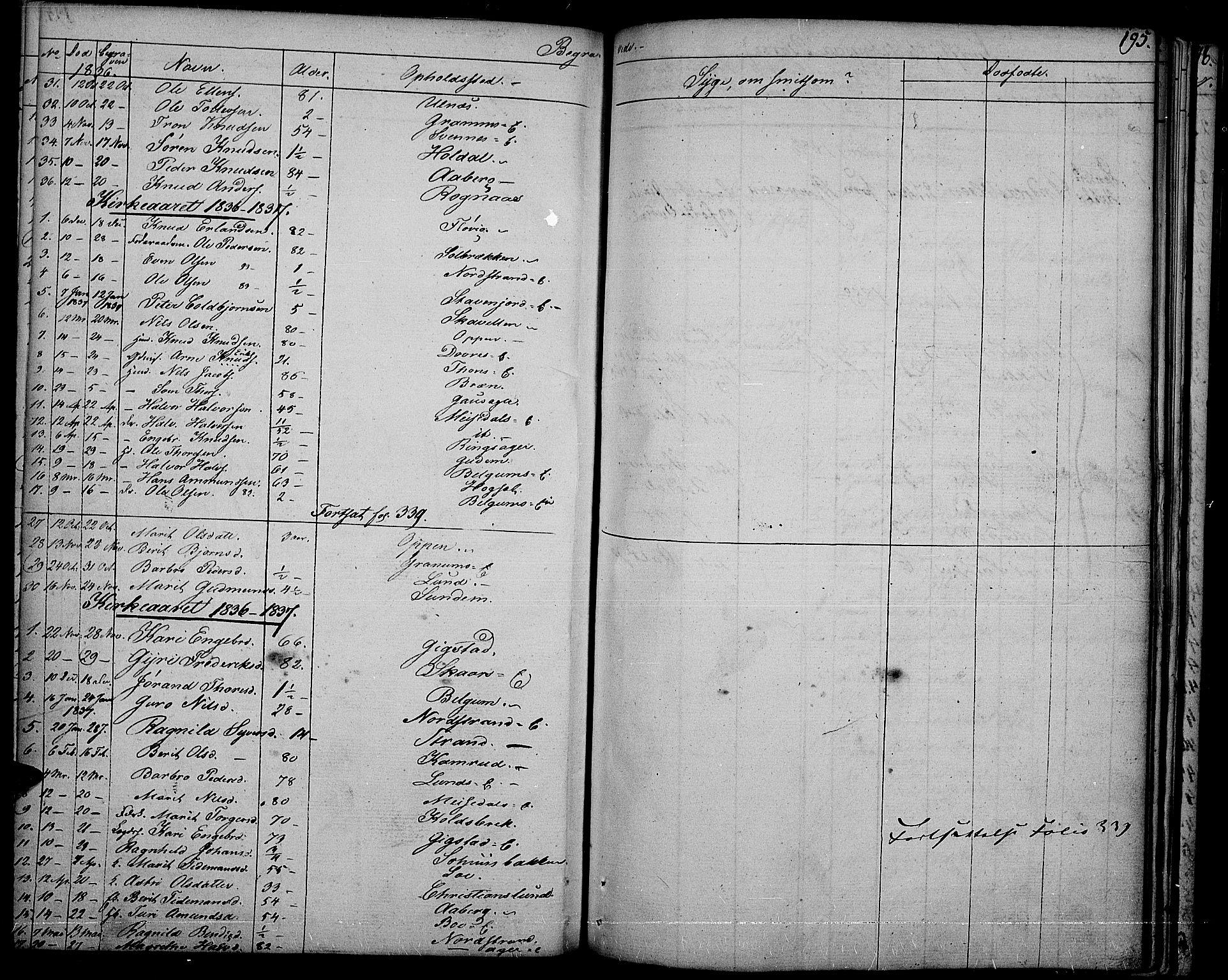SAH, Nord-Aurdal prestekontor, Ministerialbok nr. 3, 1828-1841, s. 195