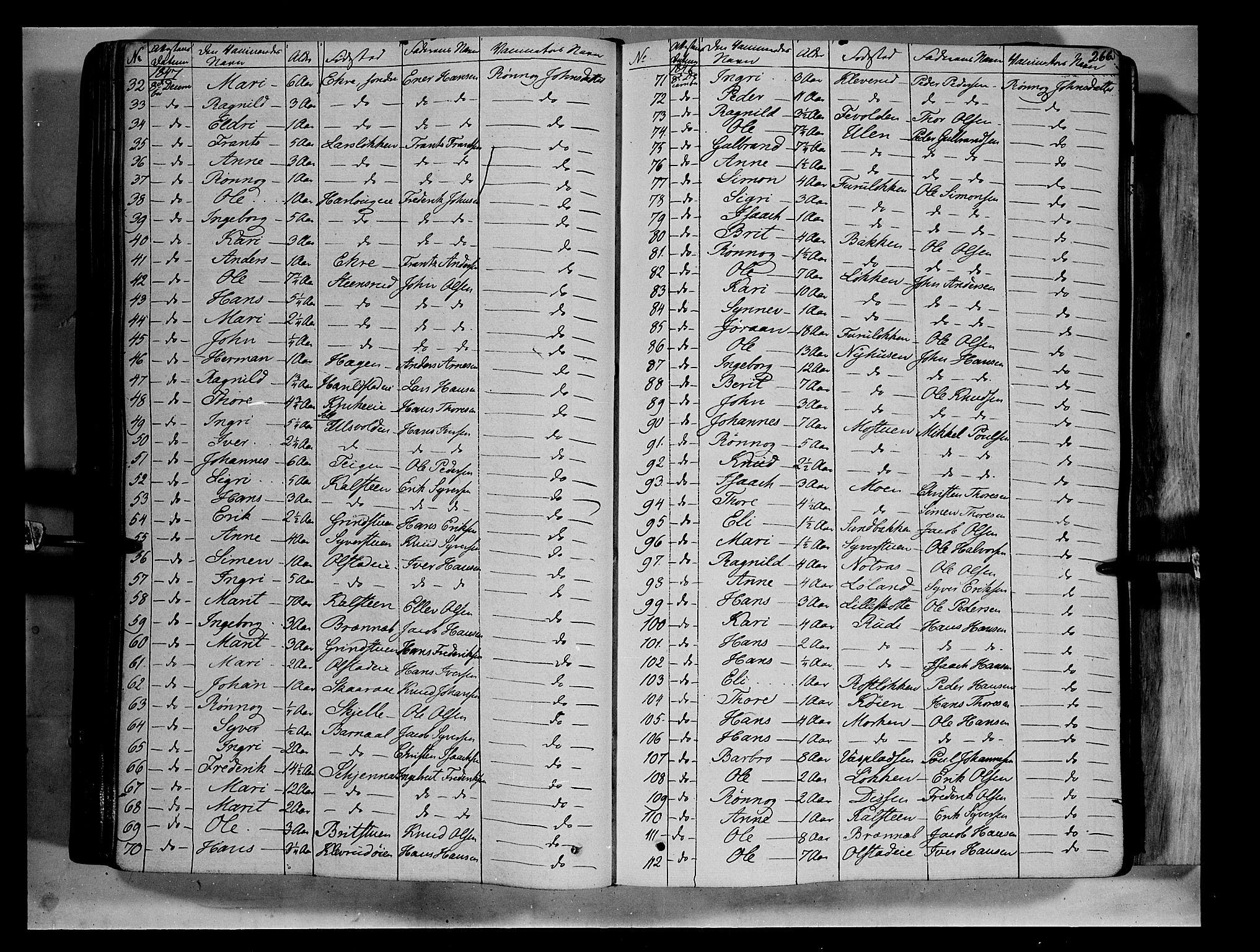 SAH, Vågå prestekontor, Ministerialbok nr. 5 /1, 1842-1856, s. 266