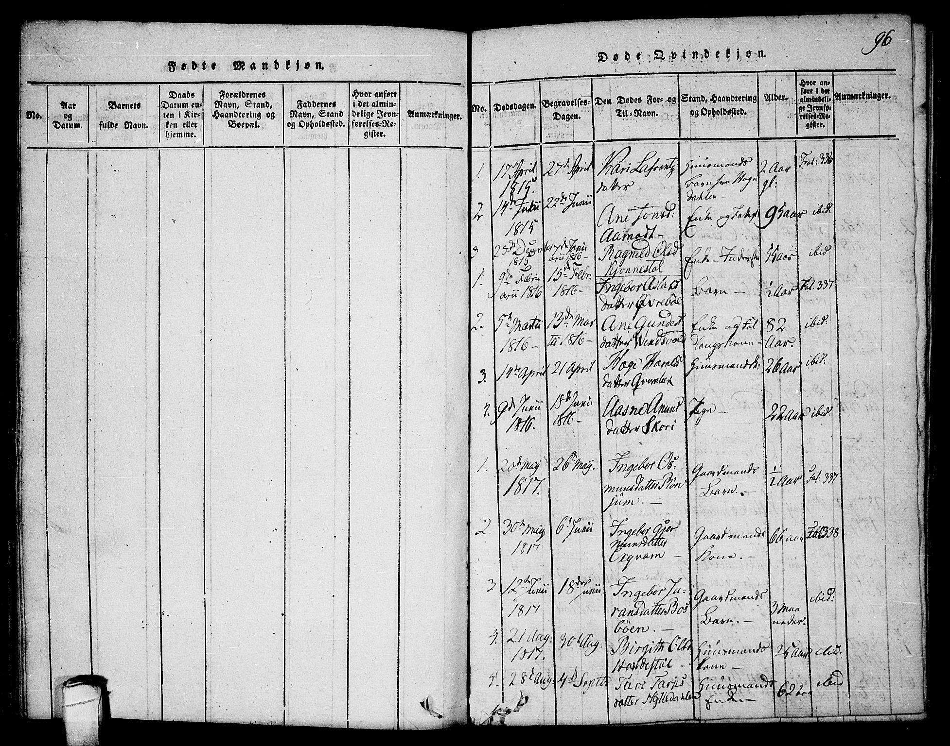 SAKO, Seljord kirkebøker, F/Fc/L0001: Ministerialbok nr. III 1, 1815-1831, s. 96