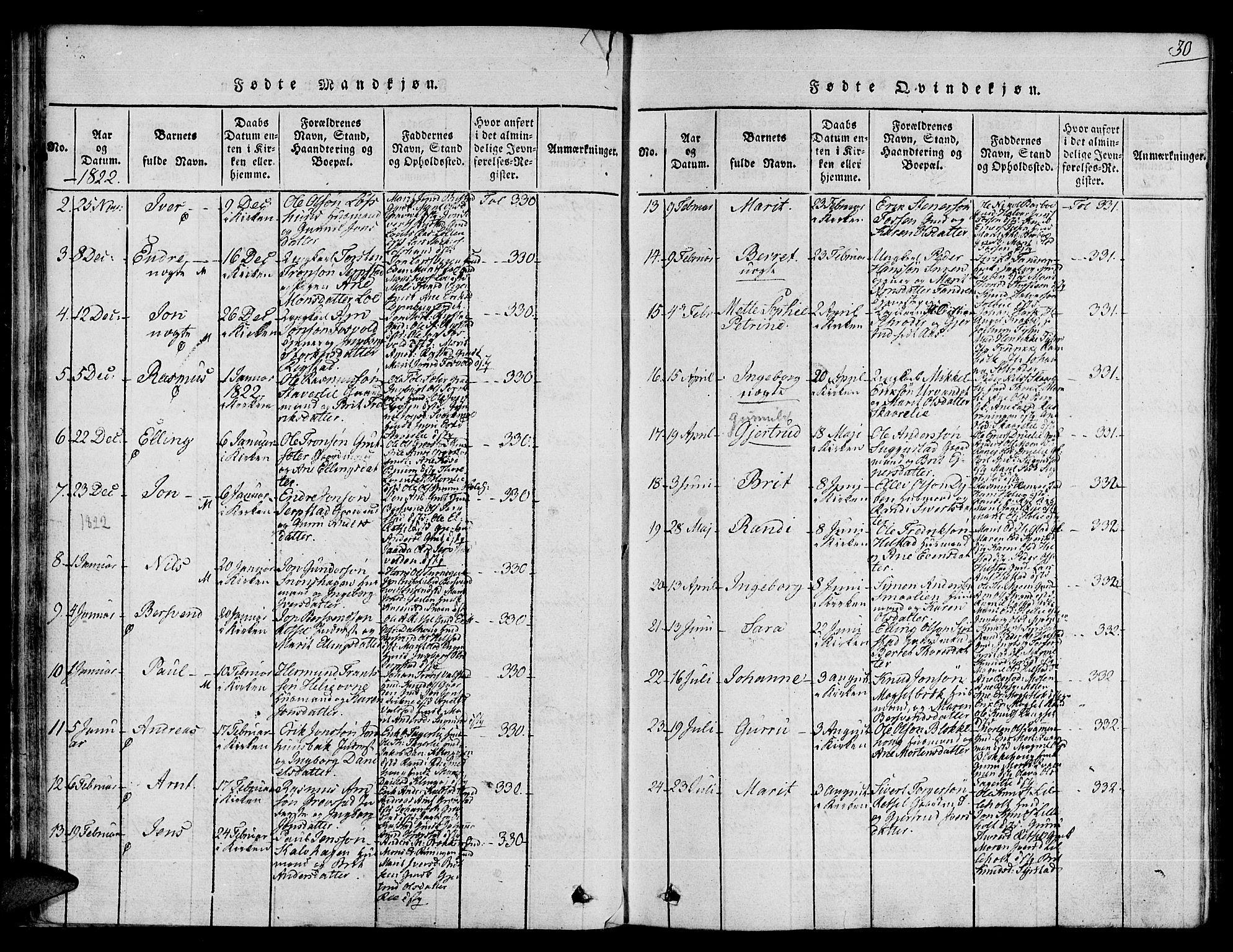 SAT, Ministerialprotokoller, klokkerbøker og fødselsregistre - Sør-Trøndelag, 672/L0853: Ministerialbok nr. 672A06 /1, 1816-1829, s. 30