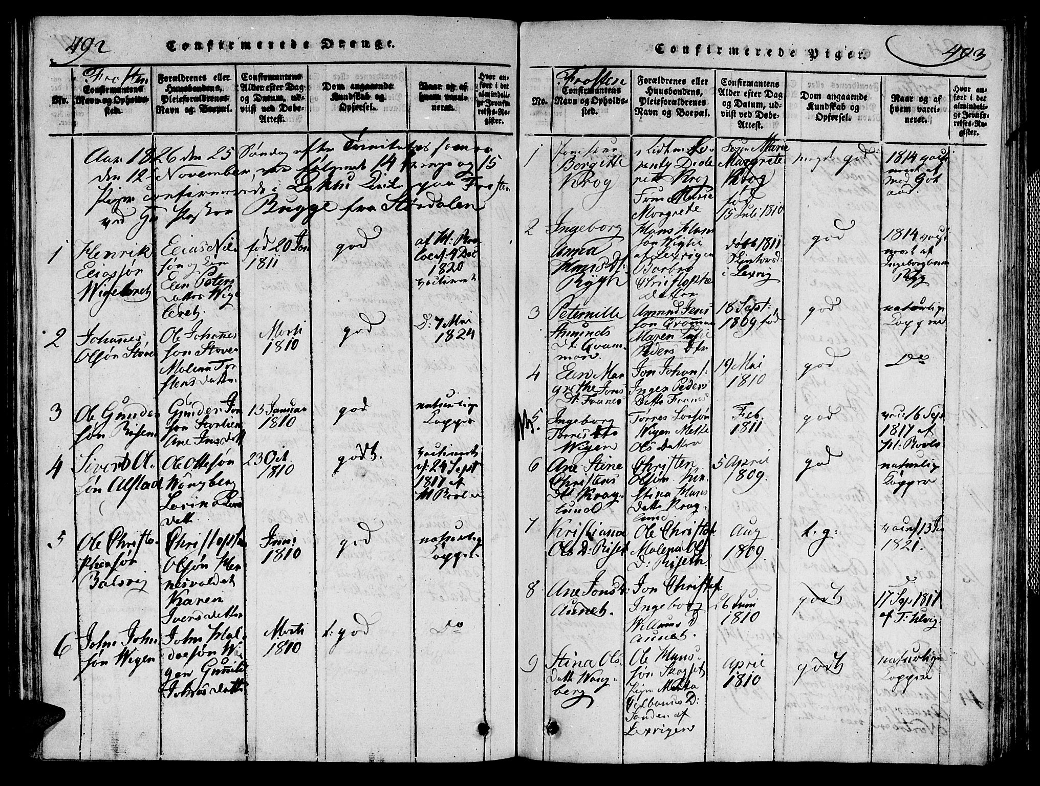 SAT, Ministerialprotokoller, klokkerbøker og fødselsregistre - Nord-Trøndelag, 713/L0112: Ministerialbok nr. 713A04 /1, 1817-1827, s. 492b-493b
