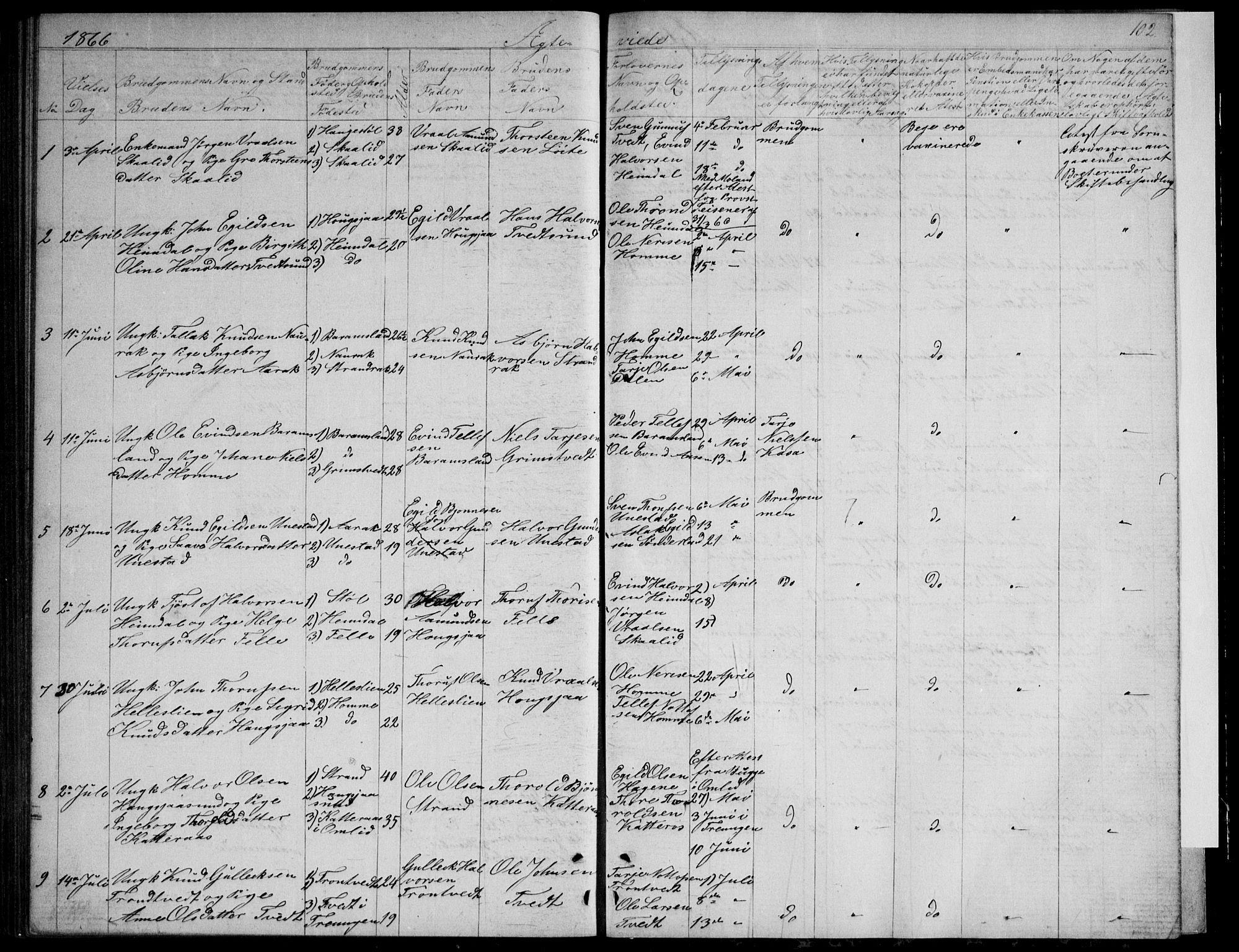SAKO, Nissedal kirkebøker, G/Gb/L0002: Klokkerbok nr. II 2, 1863-1892, s. 102