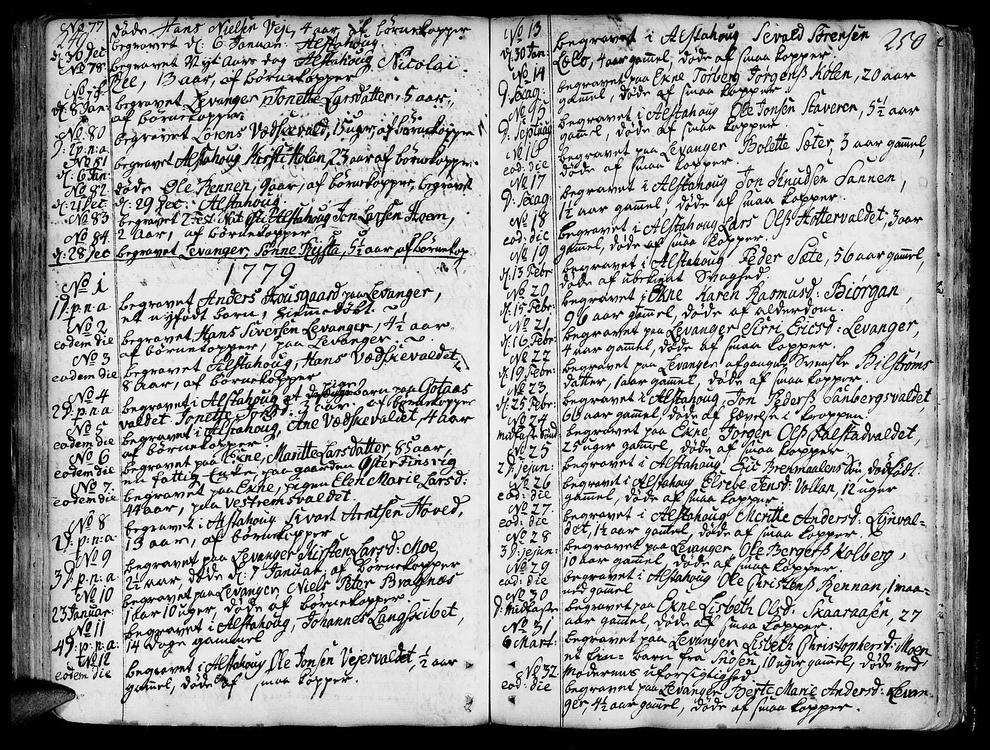 SAT, Ministerialprotokoller, klokkerbøker og fødselsregistre - Nord-Trøndelag, 717/L0141: Ministerialbok nr. 717A01, 1747-1803, s. 249-250