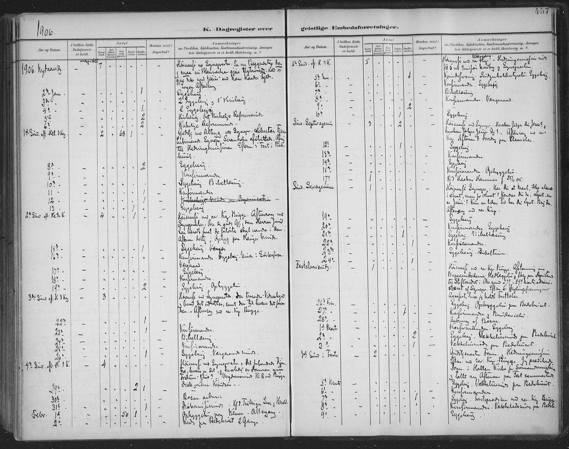 SAKO, Skien kirkebøker, F/Fa/L0011: Ministerialbok nr. 11, 1900-1907, s. 457
