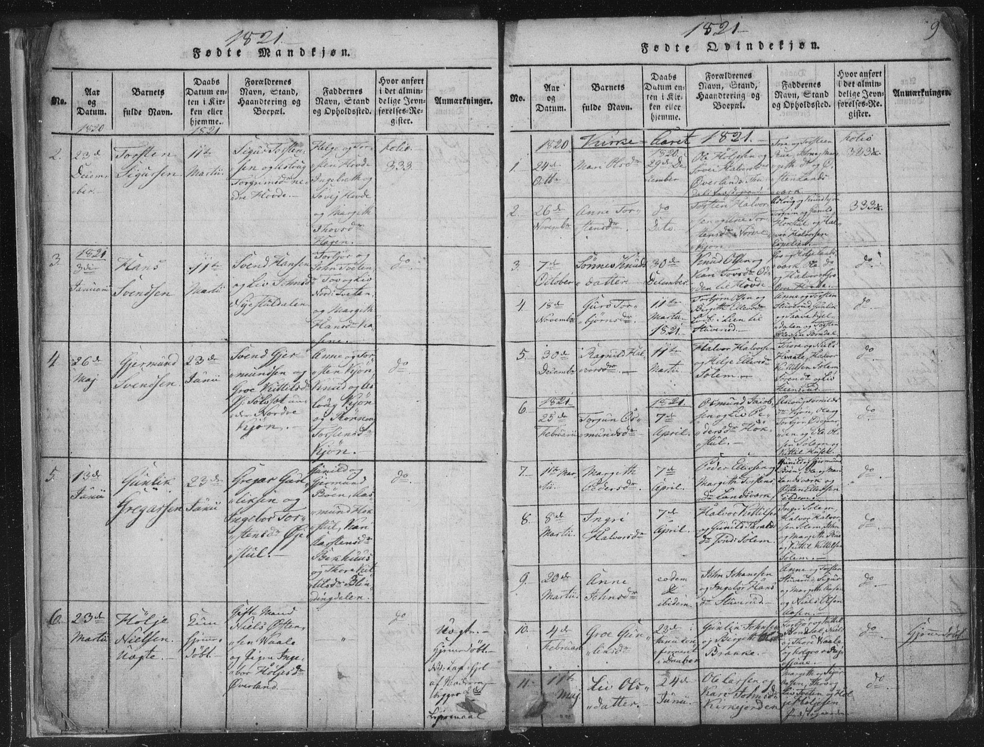 SAKO, Hjartdal kirkebøker, F/Fc/L0001: Ministerialbok nr. III 1, 1815-1843, s. 9