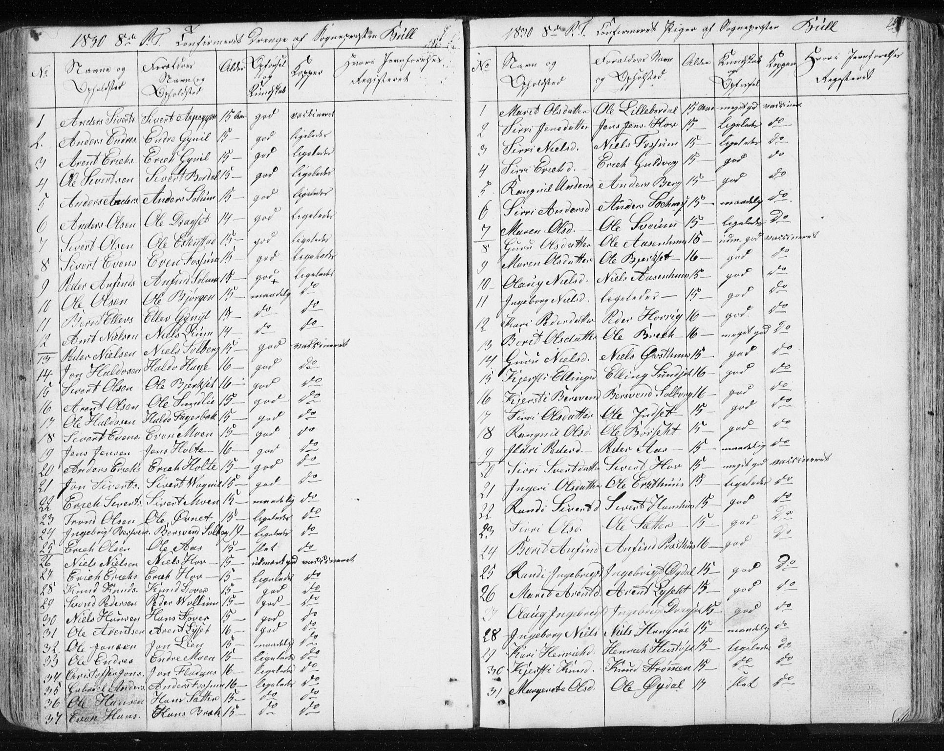 SAT, Ministerialprotokoller, klokkerbøker og fødselsregistre - Sør-Trøndelag, 689/L1043: Klokkerbok nr. 689C02, 1816-1892, s. 257