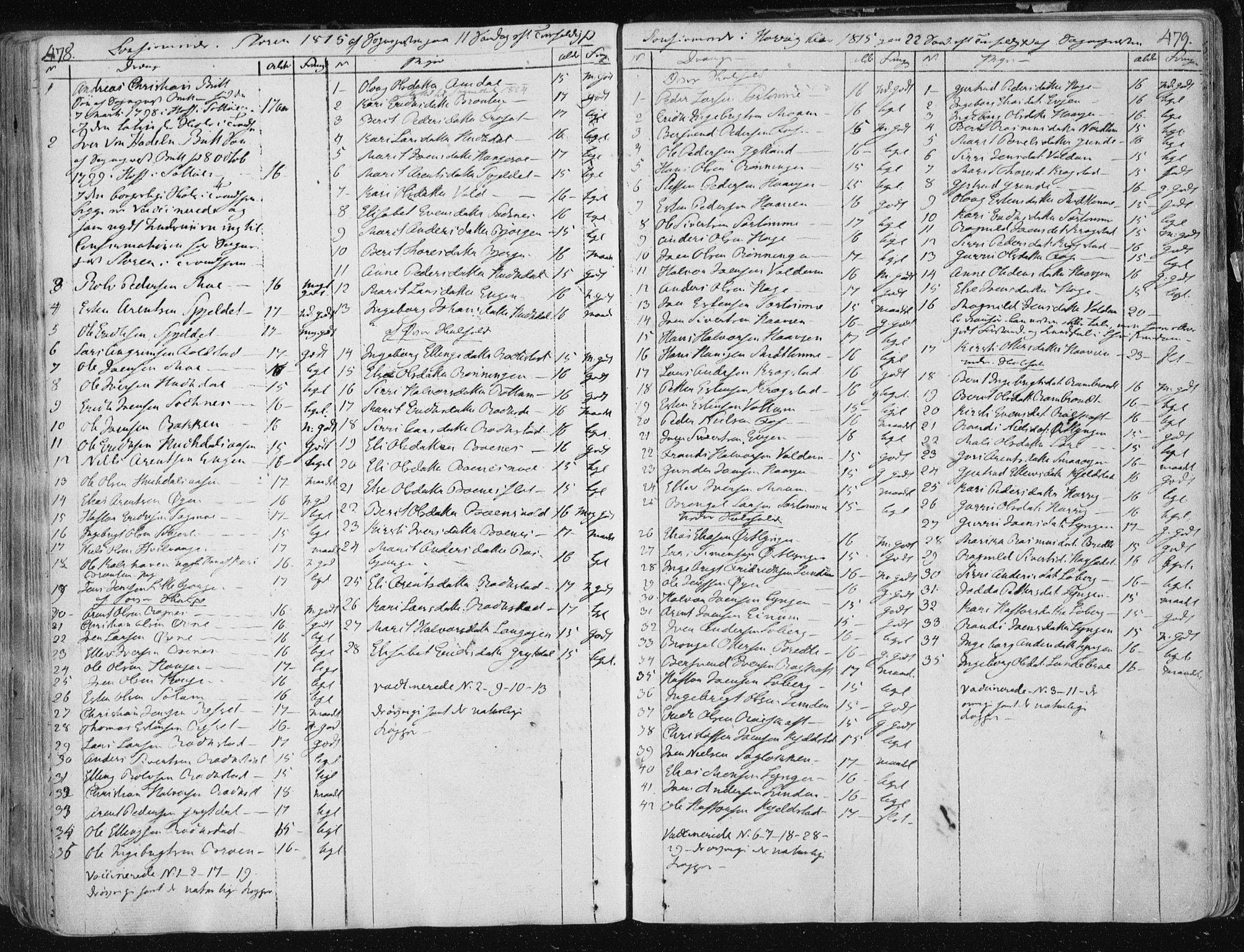 SAT, Ministerialprotokoller, klokkerbøker og fødselsregistre - Sør-Trøndelag, 687/L0992: Ministerialbok nr. 687A03 /1, 1788-1815, s. 478-479