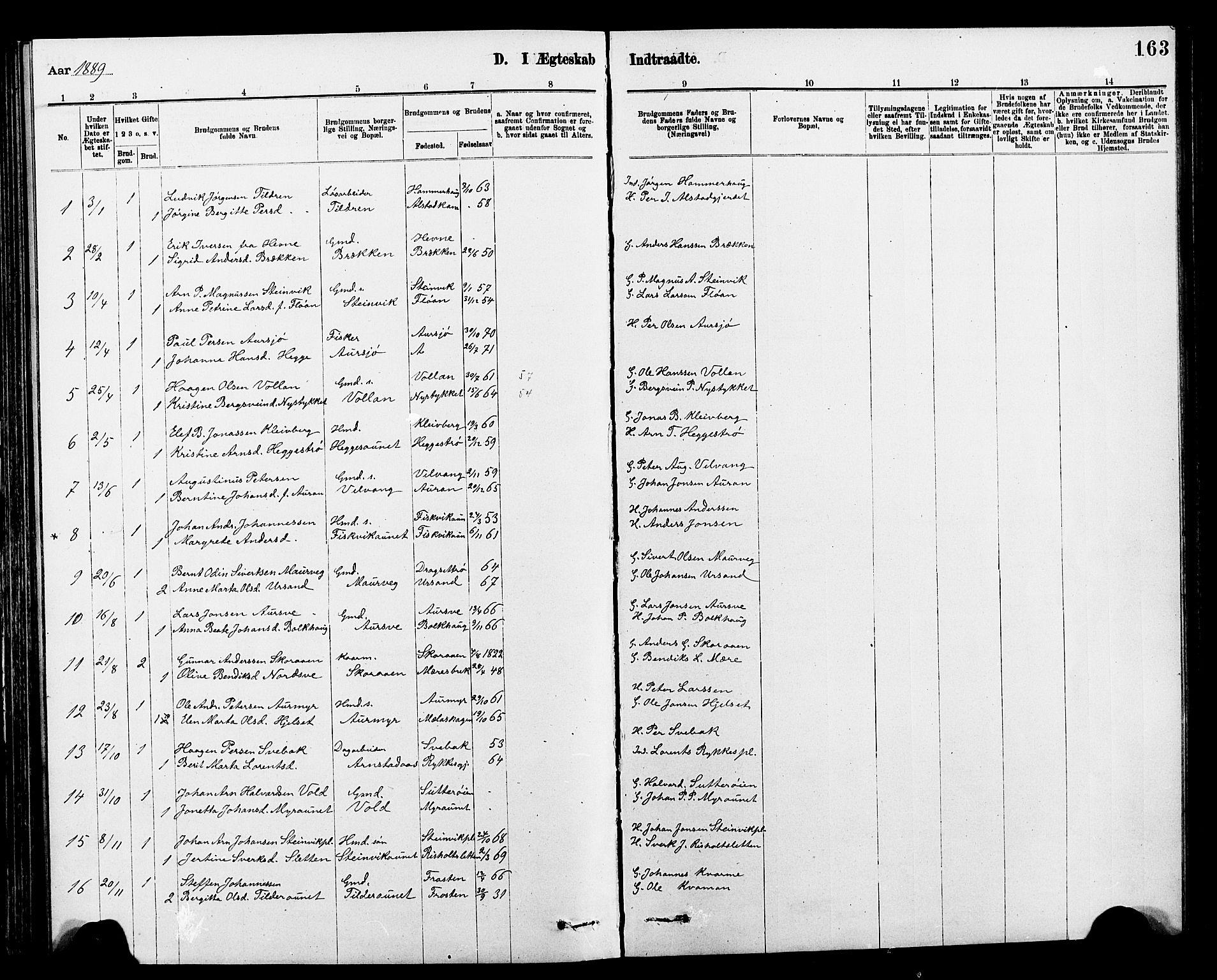 SAT, Ministerialprotokoller, klokkerbøker og fødselsregistre - Nord-Trøndelag, 712/L0103: Klokkerbok nr. 712C01, 1878-1917, s. 163
