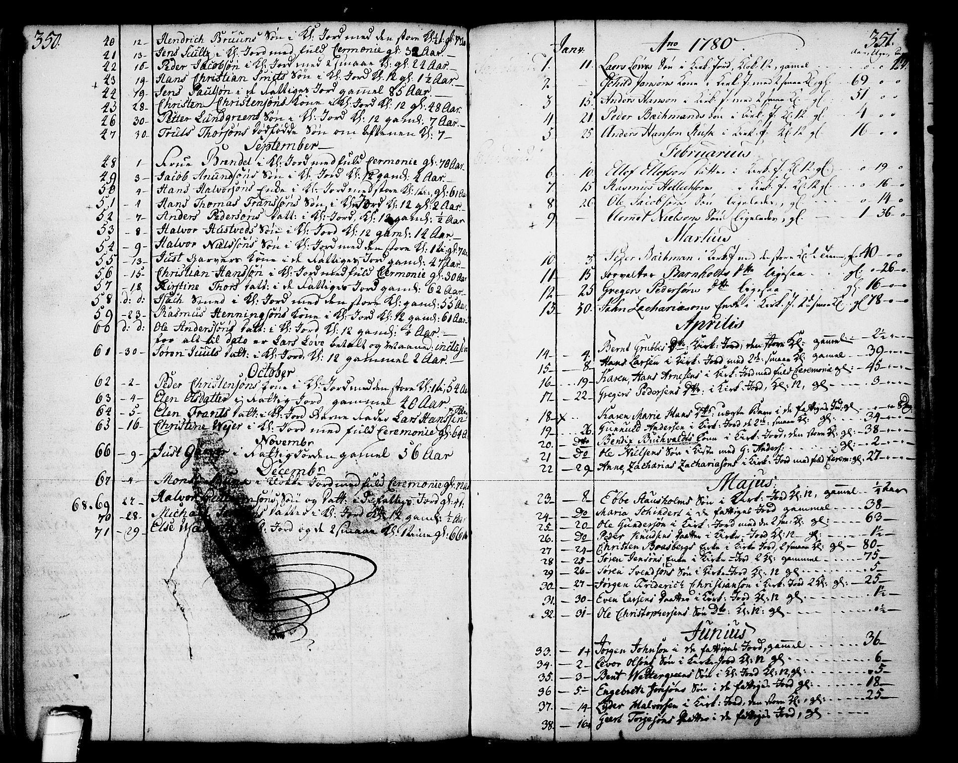 SAKO, Skien kirkebøker, F/Fa/L0003: Ministerialbok nr. 3, 1755-1791, s. 350-351