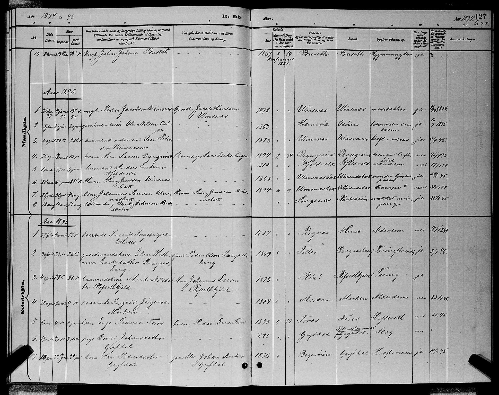 SAT, Ministerialprotokoller, klokkerbøker og fødselsregistre - Sør-Trøndelag, 688/L1028: Klokkerbok nr. 688C03, 1889-1899, s. 127