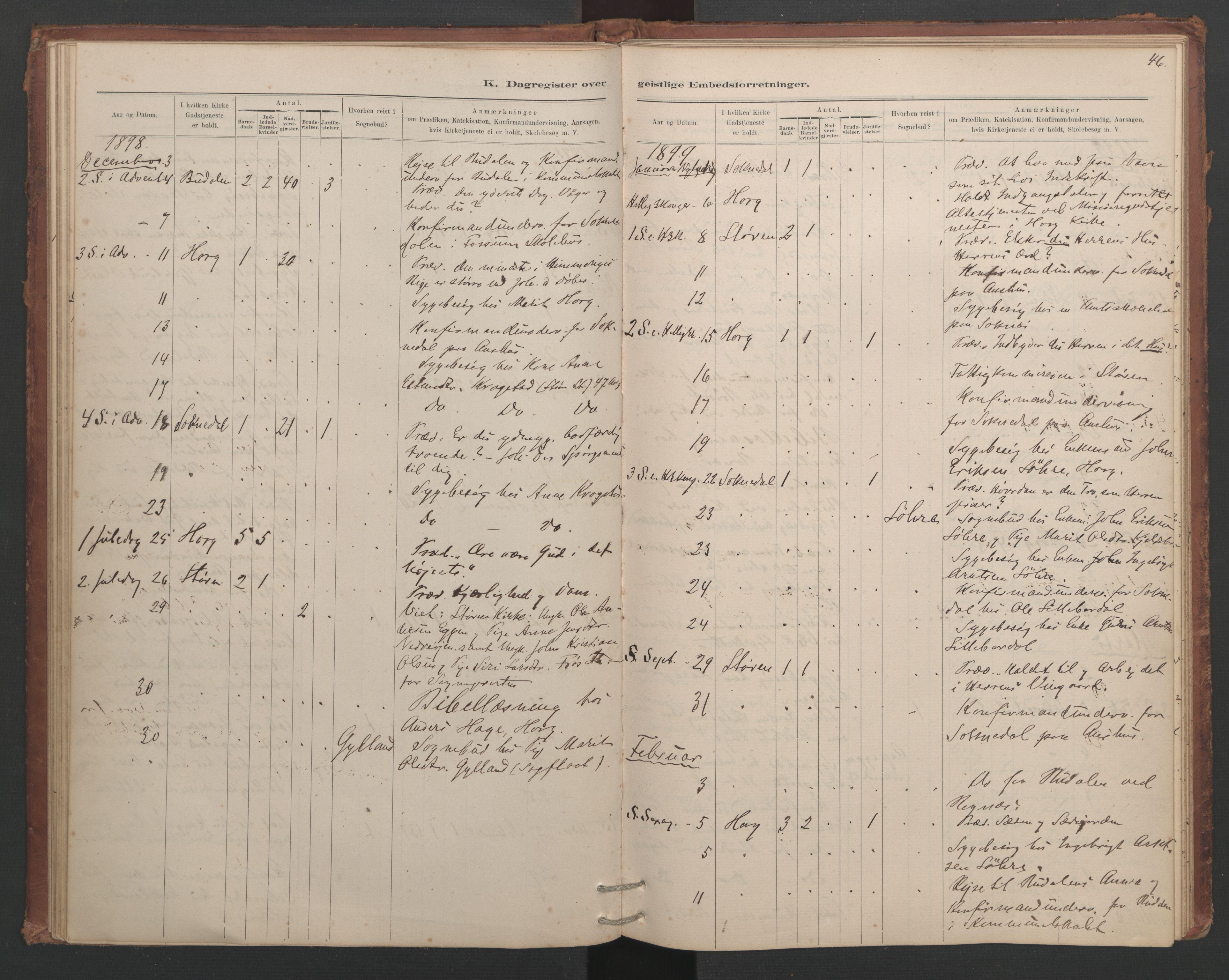 SAT, Ministerialprotokoller, klokkerbøker og fødselsregistre - Sør-Trøndelag, 687/L1012: Dagregister nr. 687B01, 1887-1914, s. 46